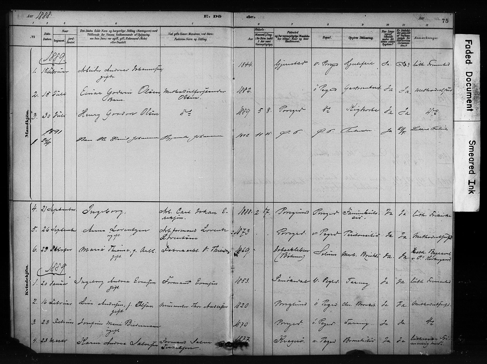 SAKO, Porsgrunn kirkebøker , F/Fa/L0009: Ministerialbok nr. 9, 1878-1923, s. 75
