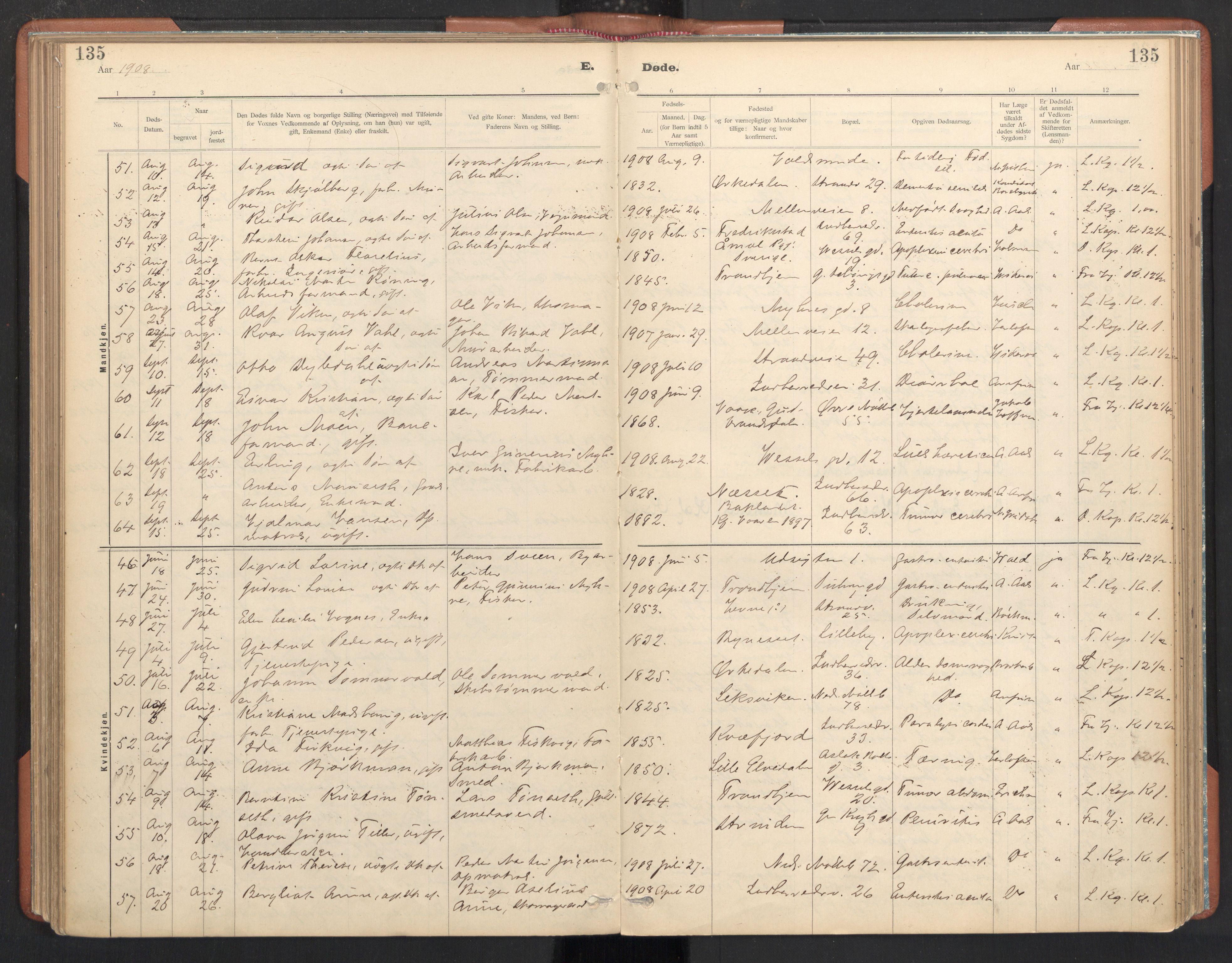 SAT, Ministerialprotokoller, klokkerbøker og fødselsregistre - Sør-Trøndelag, 605/L0244: Ministerialbok nr. 605A06, 1908-1954, s. 135