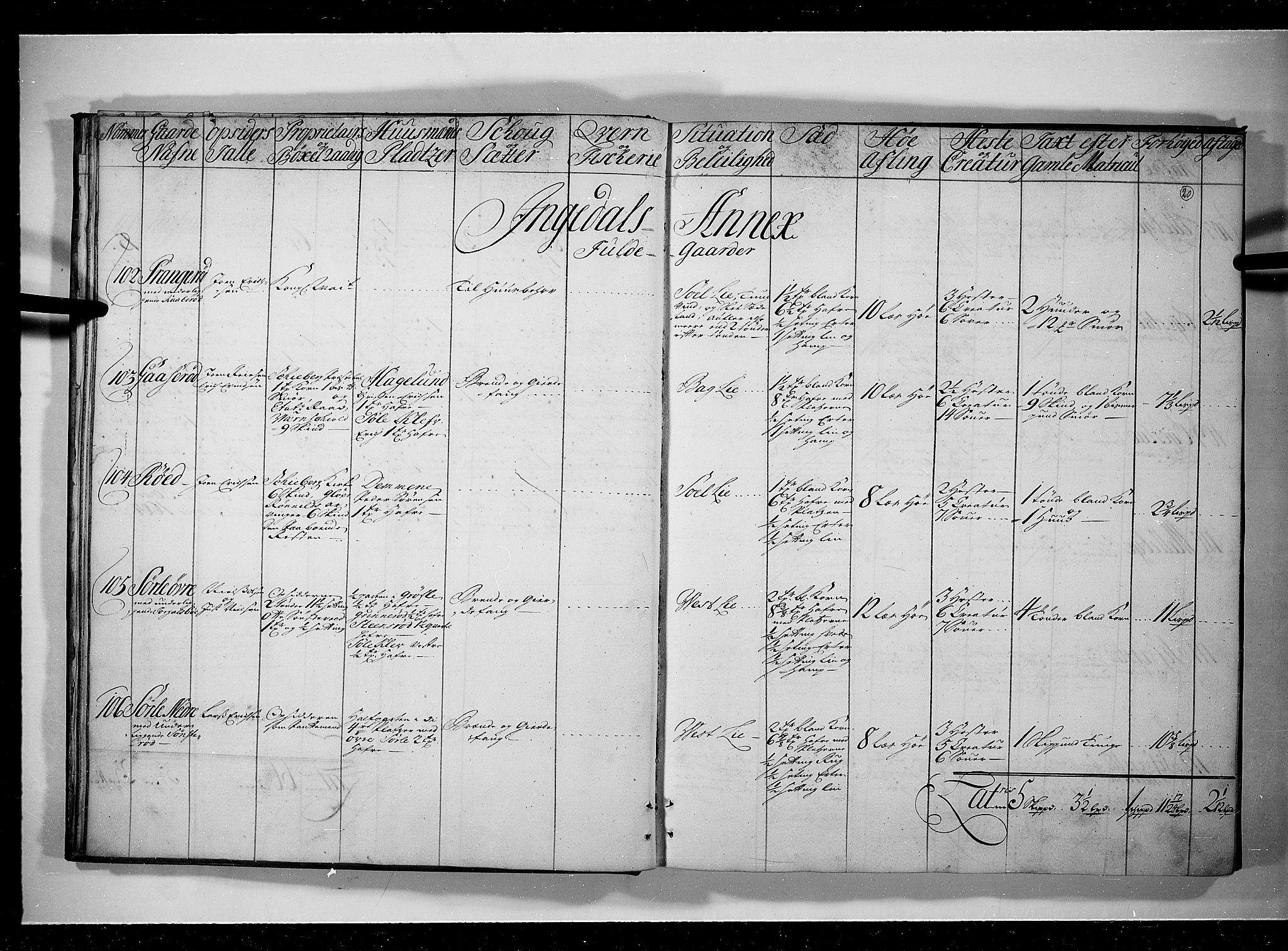 RA, Rentekammeret inntil 1814, Realistisk ordnet avdeling, N/Nb/Nbf/L0097: Idd og Marker eksaminasjonsprotokoll, 1723, s. 19b-20a