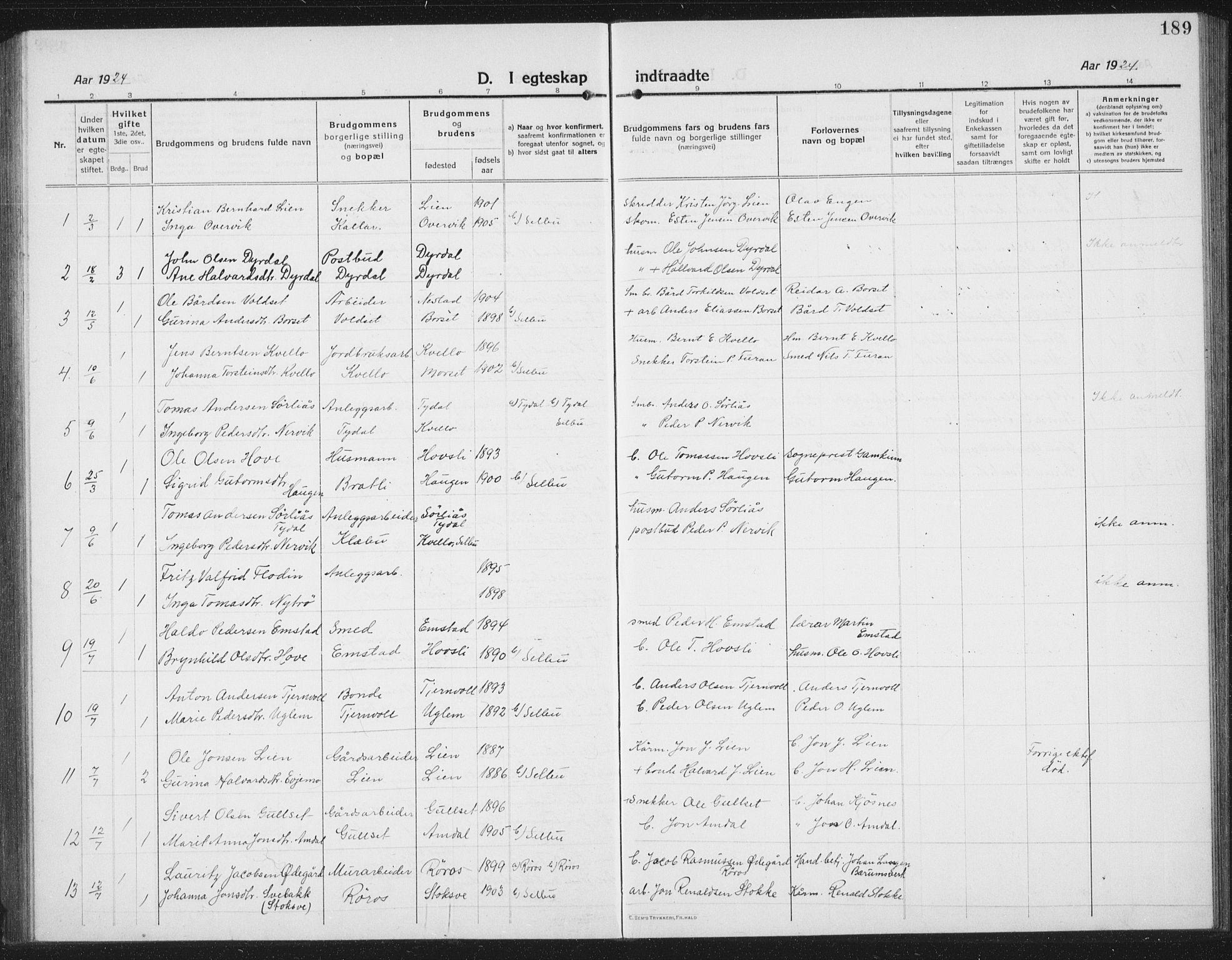 SAT, Ministerialprotokoller, klokkerbøker og fødselsregistre - Sør-Trøndelag, 695/L1158: Klokkerbok nr. 695C09, 1913-1940, s. 189