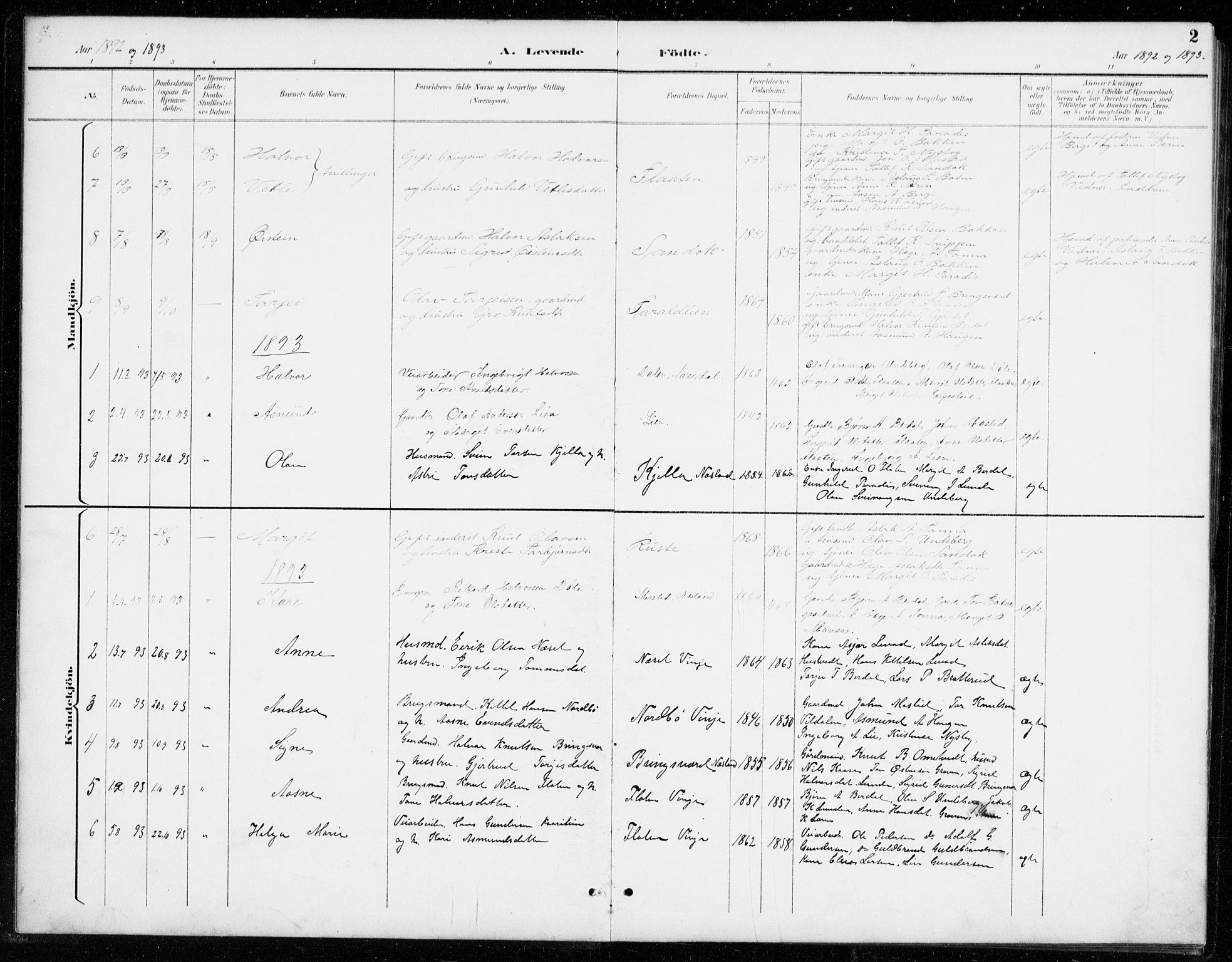 SAKO, Vinje kirkebøker, G/Gb/L0003: Klokkerbok nr. II 3, 1892-1943, s. 2