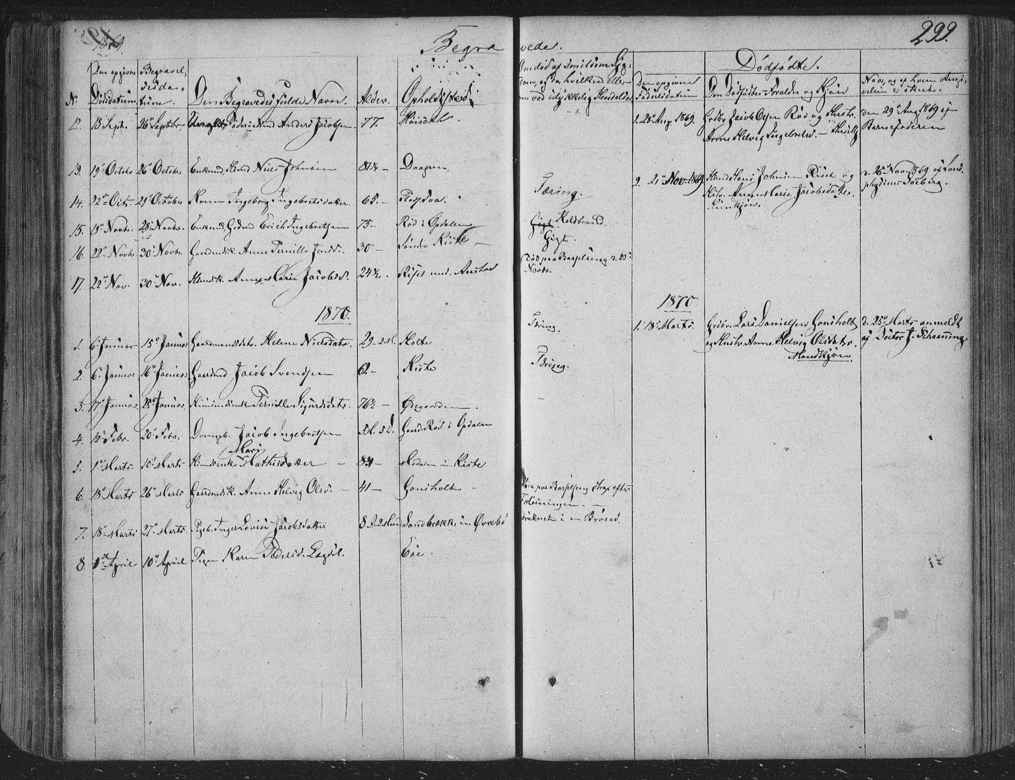 SAKO, Siljan kirkebøker, F/Fa/L0001: Ministerialbok nr. 1, 1831-1870, s. 299