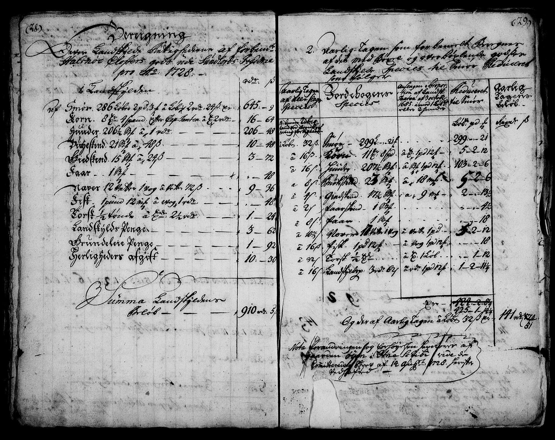 RA, Rentekammeret inntil 1814, Realistisk ordnet avdeling, On/L0003: [Jj 4]: Kommisjonsforretning over Vilhelm Hanssøns forpaktning av Halsnøy klosters gods, 1721-1729, s. 459