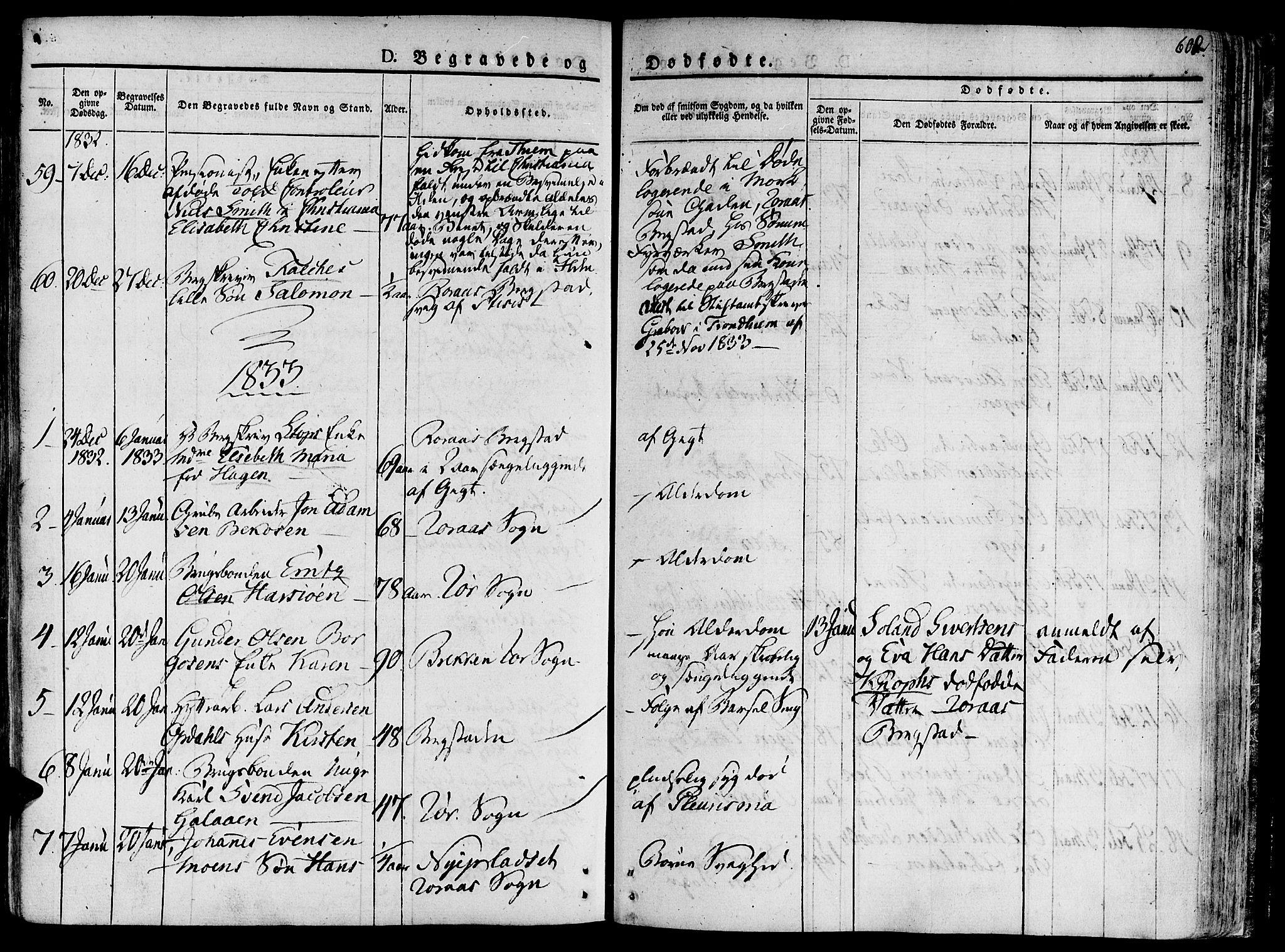 SAT, Ministerialprotokoller, klokkerbøker og fødselsregistre - Sør-Trøndelag, 681/L0930: Ministerialbok nr. 681A08, 1829-1844, s. 602