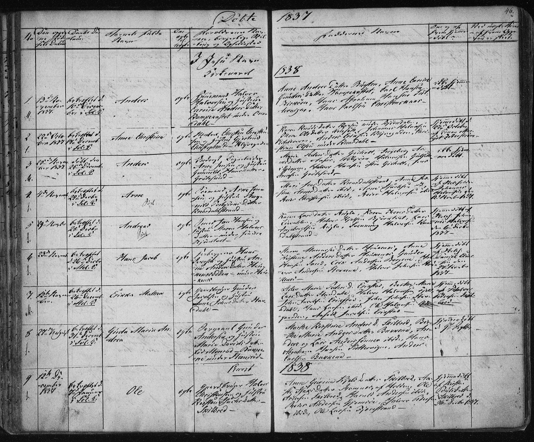 SAKO, Solum kirkebøker, F/Fa/L0005: Ministerialbok nr. I 5, 1833-1843, s. 46