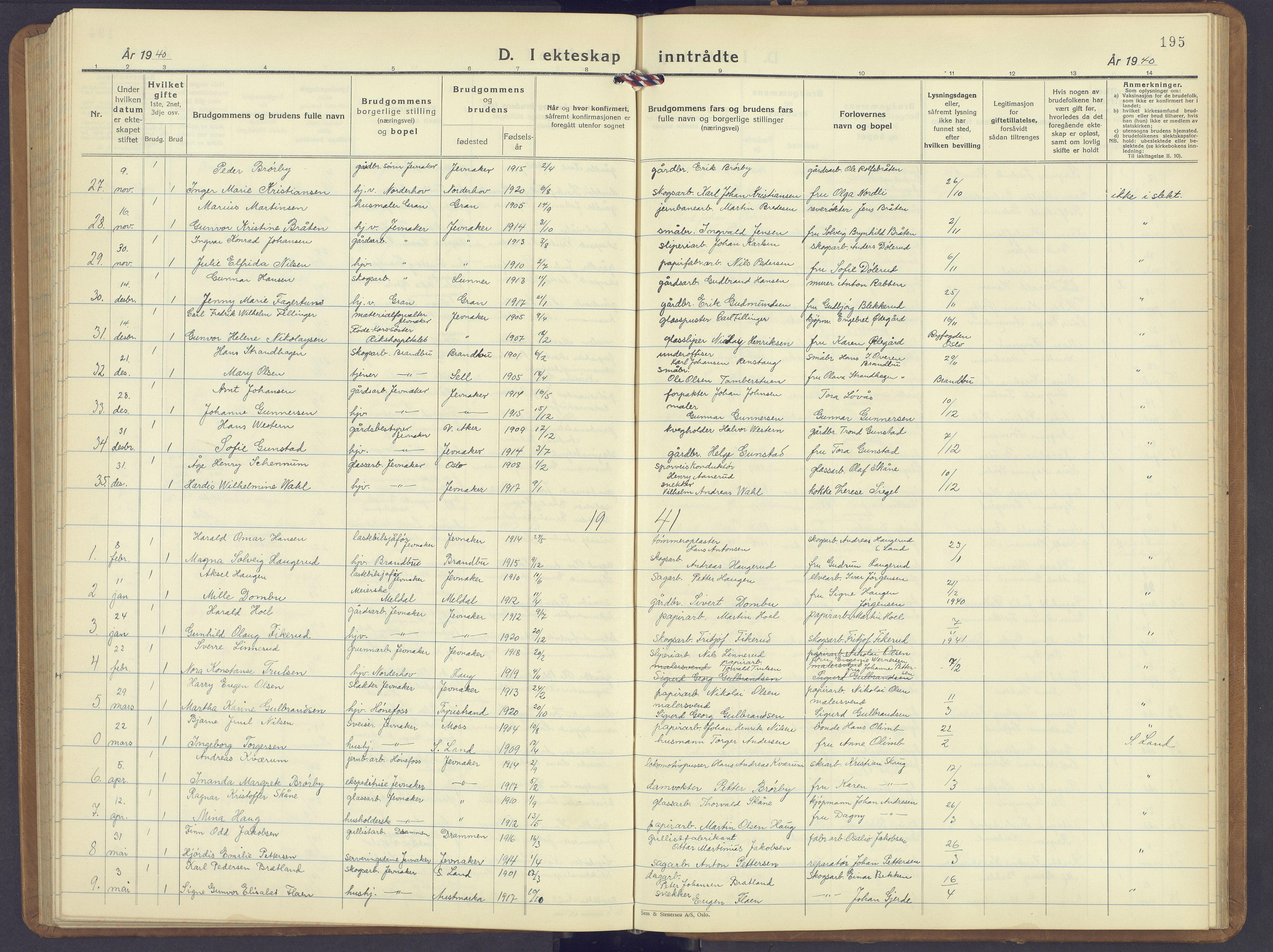 SAH, Jevnaker prestekontor, Klokkerbok nr. 6, 1930-1945, s. 195