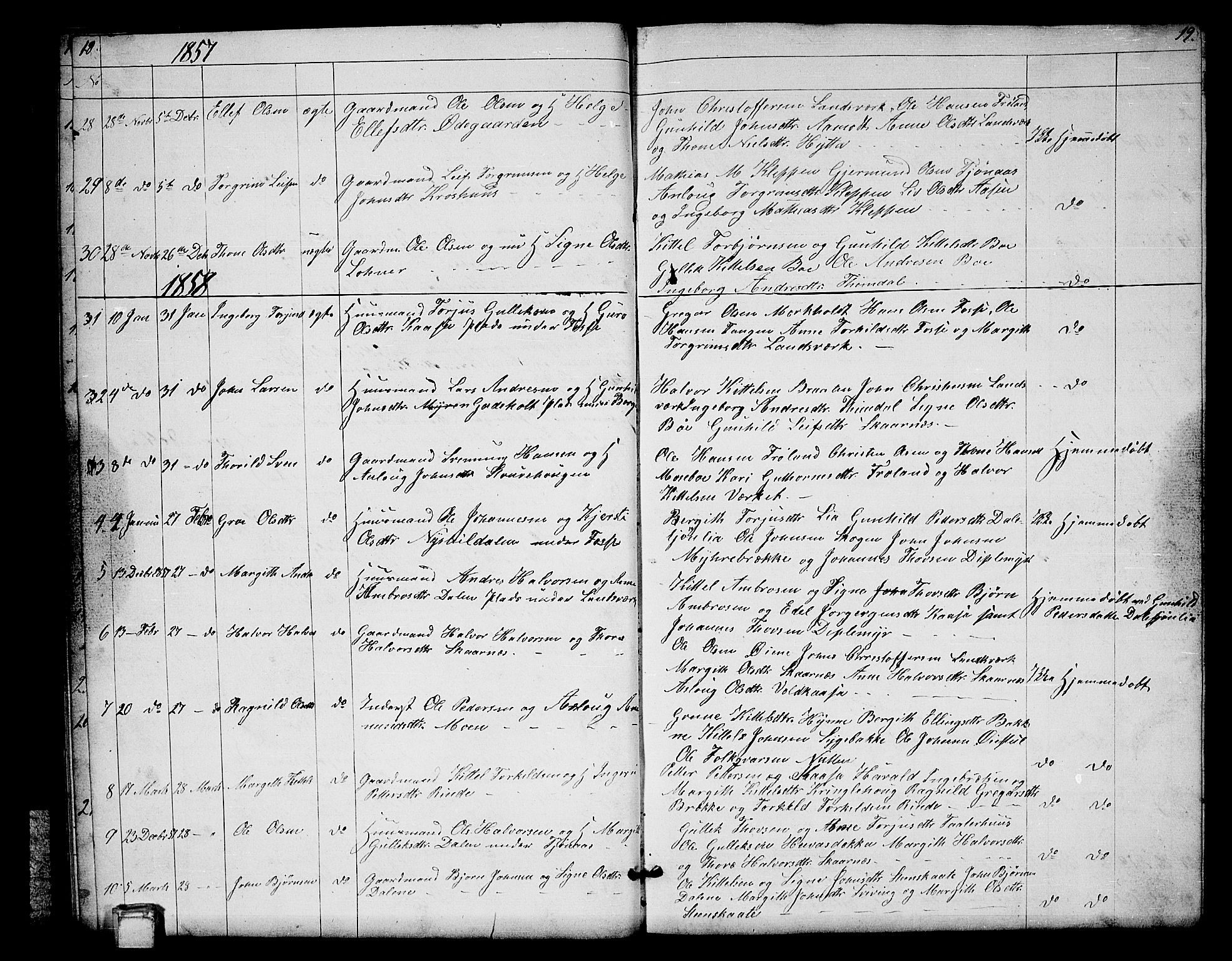 SAKO, Hjartdal kirkebøker, G/Gb/L0002: Klokkerbok nr. II 2, 1854-1884, s. 18-19