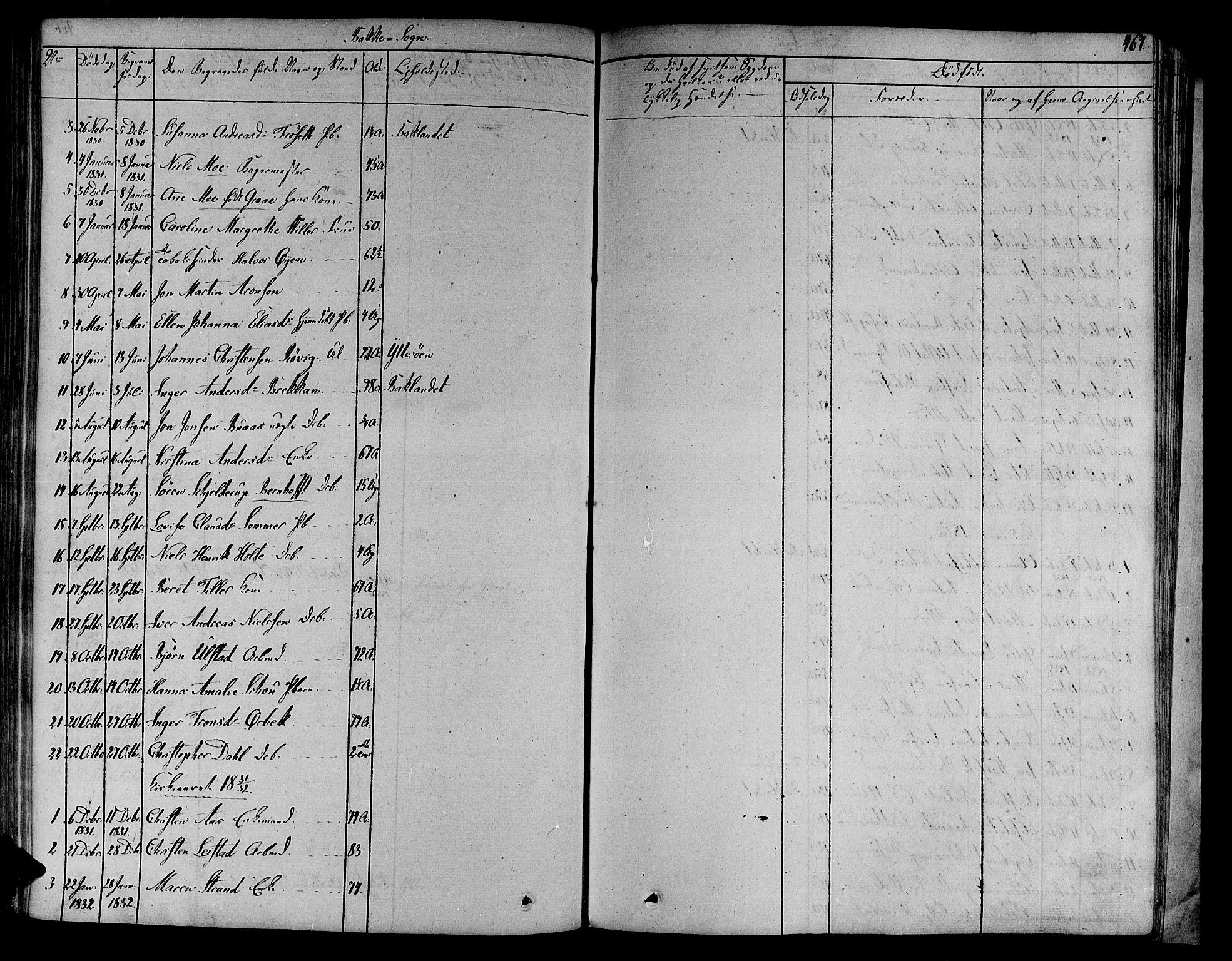 SAT, Ministerialprotokoller, klokkerbøker og fødselsregistre - Sør-Trøndelag, 606/L0287: Ministerialbok nr. 606A04 /2, 1826-1840, s. 467