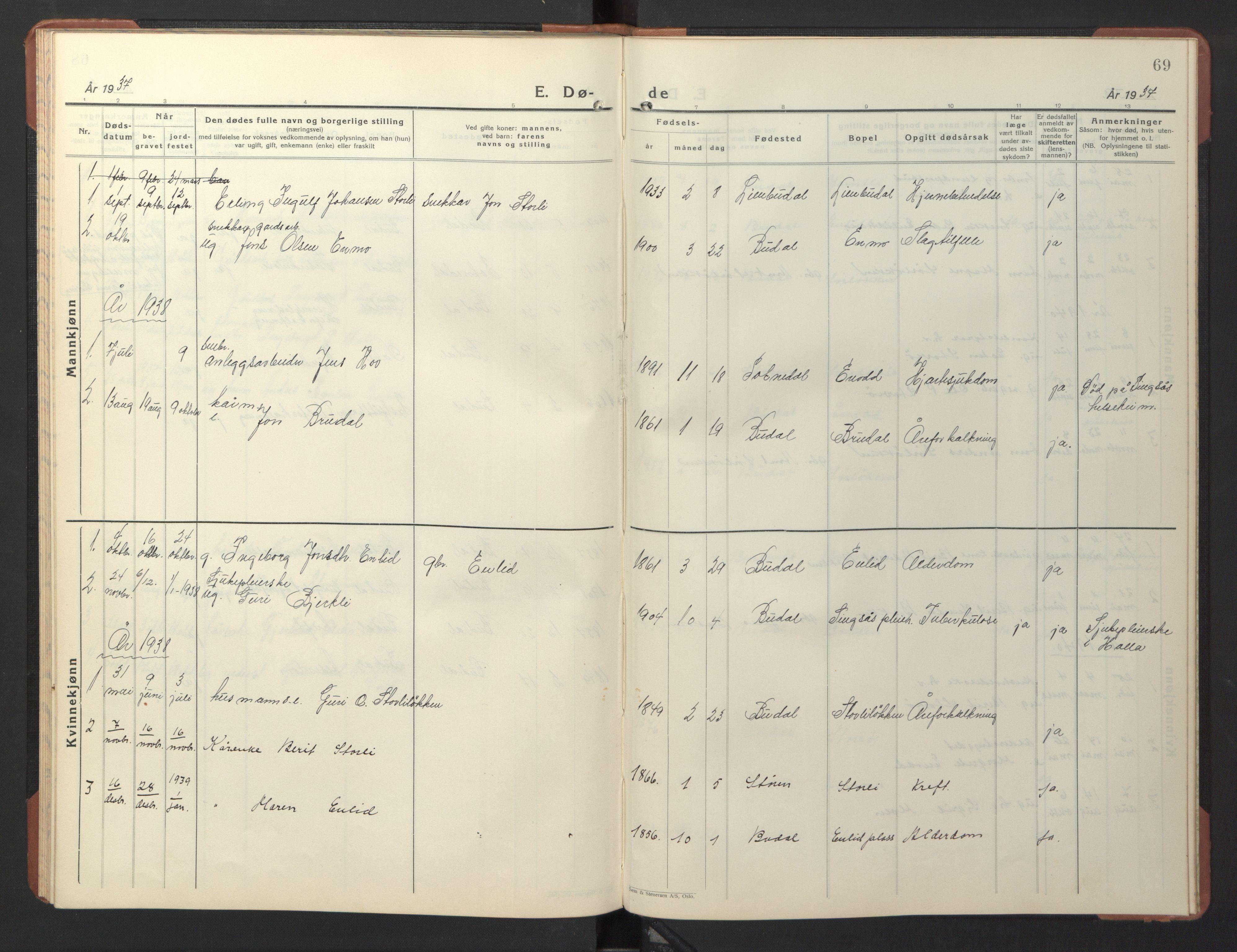 SAT, Ministerialprotokoller, klokkerbøker og fødselsregistre - Sør-Trøndelag, 690/L1053: Klokkerbok nr. 690C03, 1930-1947, s. 69