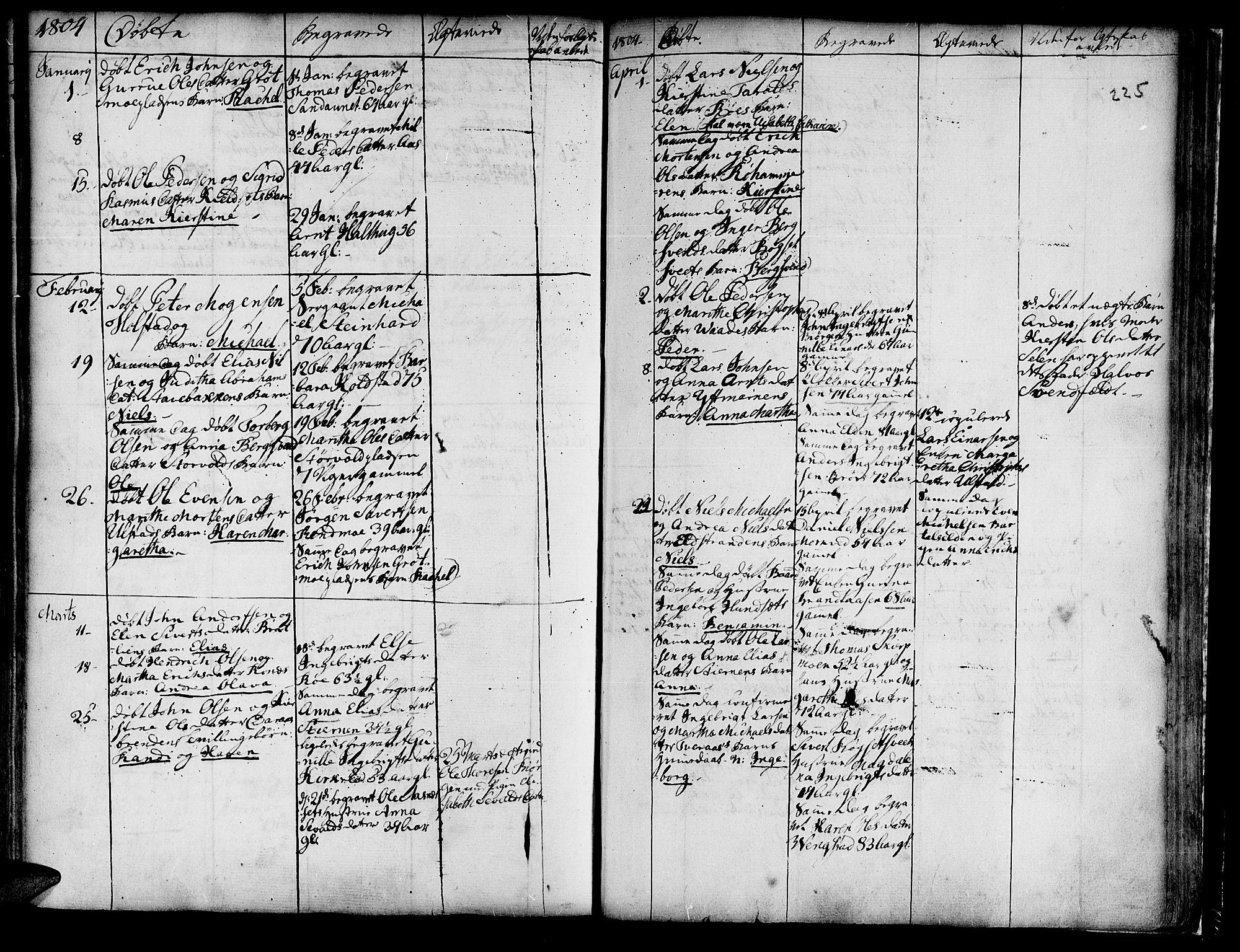 SAT, Ministerialprotokoller, klokkerbøker og fødselsregistre - Nord-Trøndelag, 741/L0385: Ministerialbok nr. 741A01, 1722-1815, s. 225