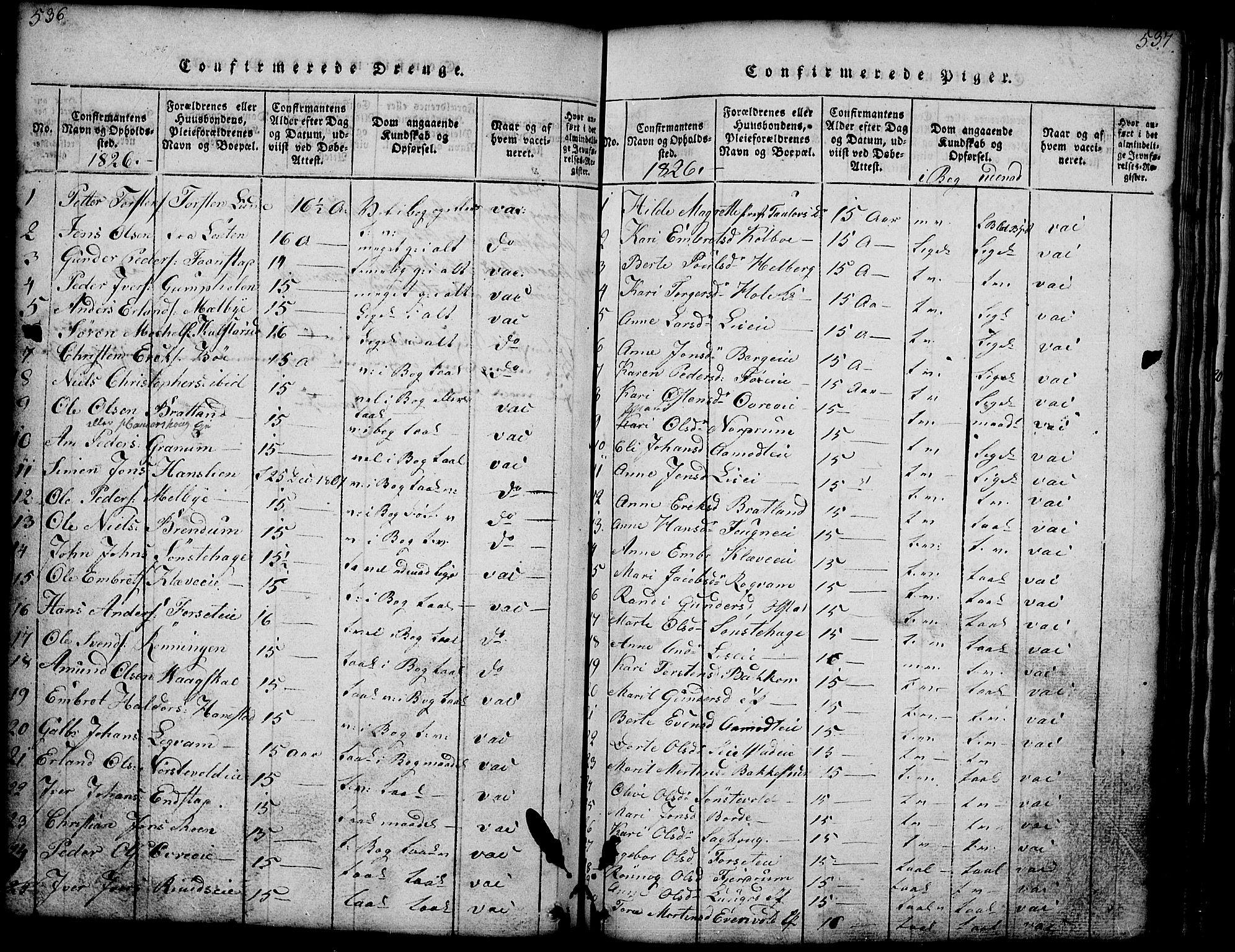 SAH, Gausdal prestekontor, Klokkerbok nr. 1, 1817-1848, s. 536-537