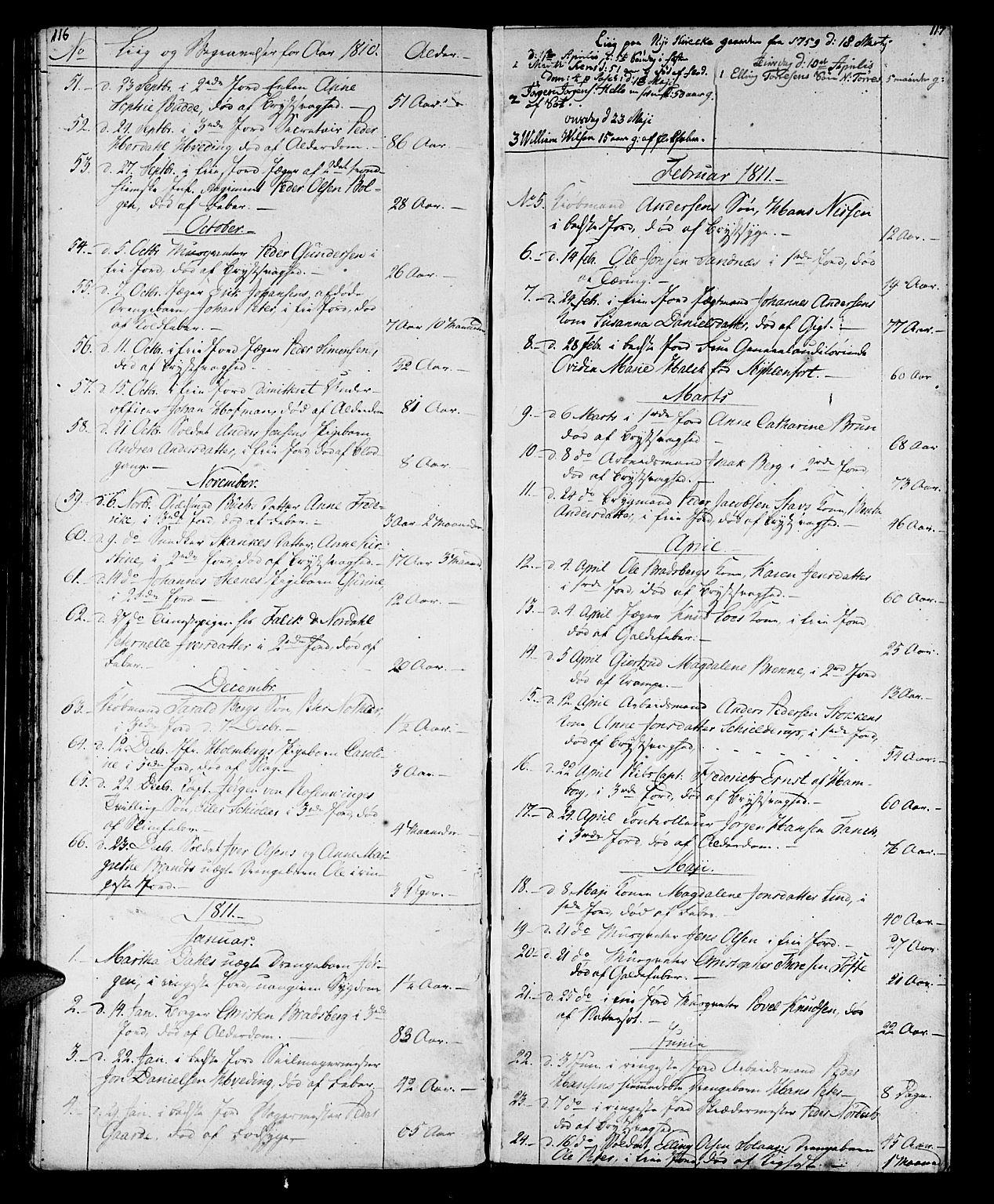 SAT, Ministerialprotokoller, klokkerbøker og fødselsregistre - Sør-Trøndelag, 602/L0134: Klokkerbok nr. 602C02, 1759-1812, s. 116-117