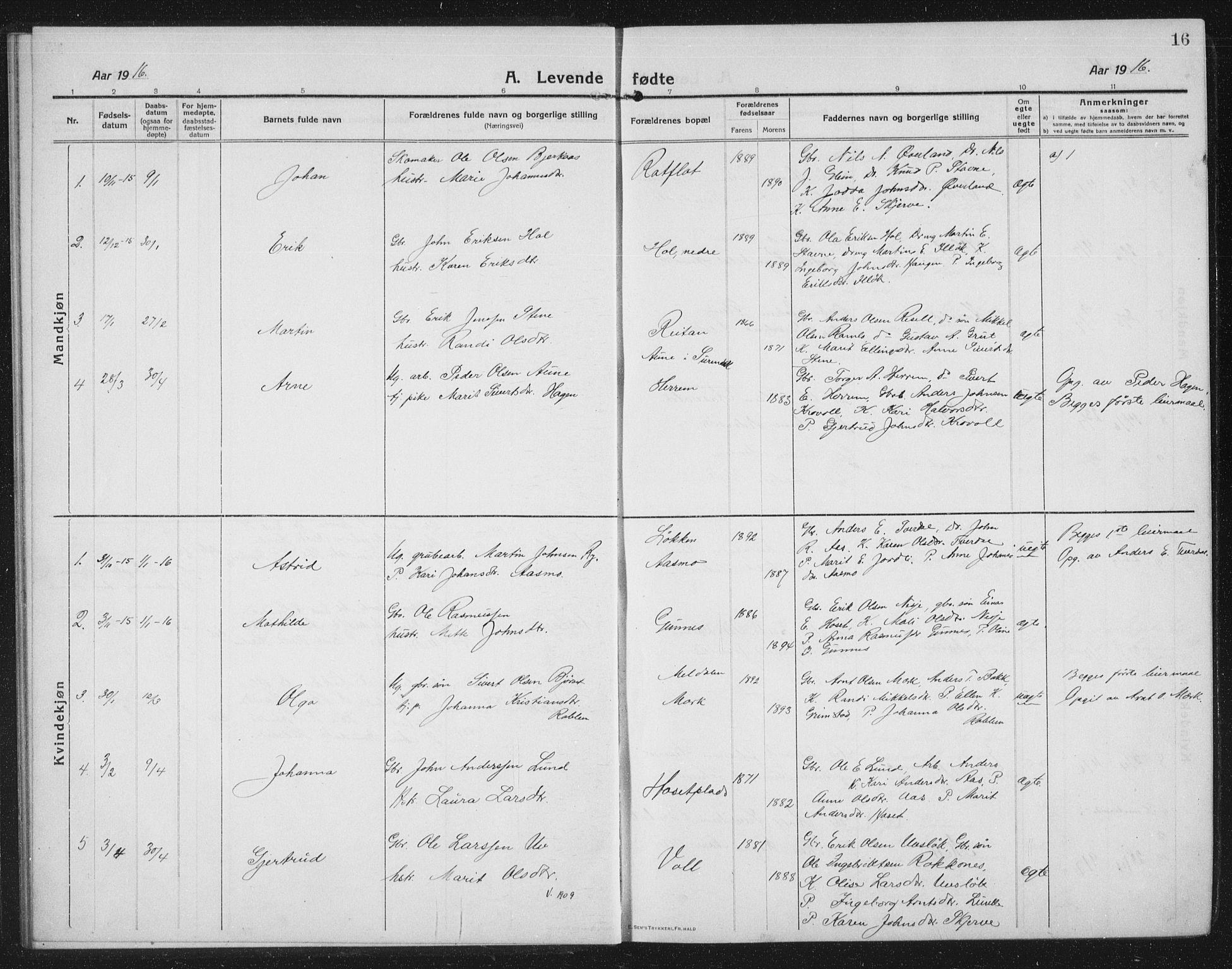 SAT, Ministerialprotokoller, klokkerbøker og fødselsregistre - Sør-Trøndelag, 674/L0877: Klokkerbok nr. 674C04, 1913-1940, s. 16