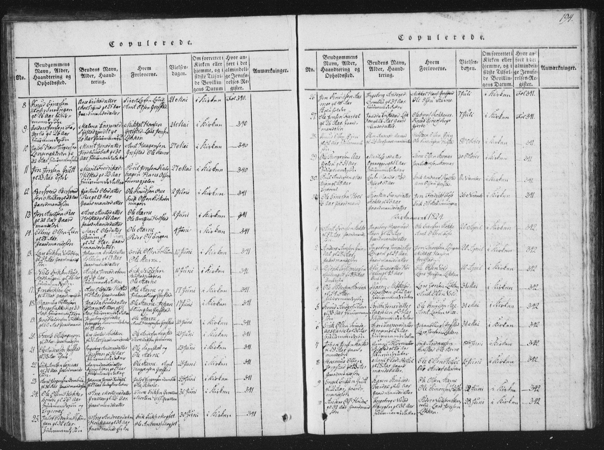 SAT, Ministerialprotokoller, klokkerbøker og fødselsregistre - Sør-Trøndelag, 672/L0862: Klokkerbok nr. 672C01, 1816-1831, s. 194