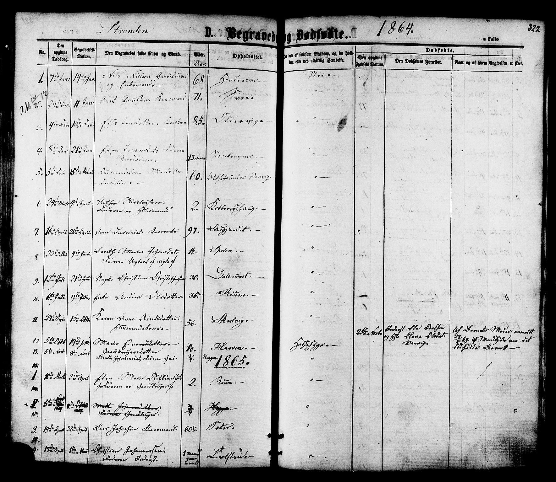 SAT, Ministerialprotokoller, klokkerbøker og fødselsregistre - Nord-Trøndelag, 701/L0009: Ministerialbok nr. 701A09 /2, 1864-1882, s. 322