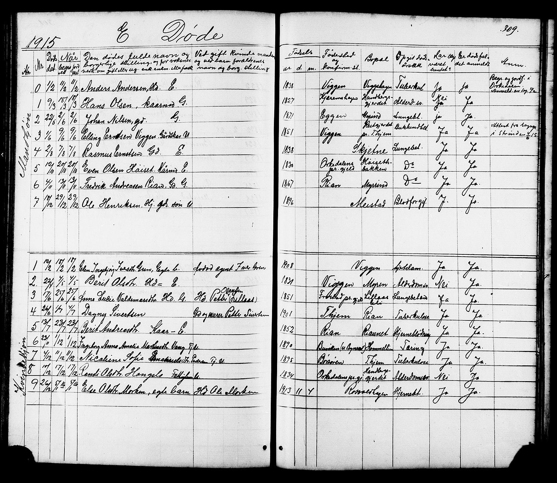 SAT, Ministerialprotokoller, klokkerbøker og fødselsregistre - Sør-Trøndelag, 665/L0777: Klokkerbok nr. 665C02, 1867-1915, s. 309