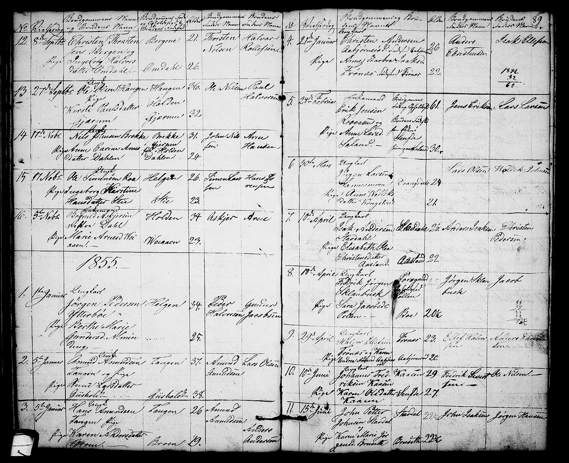 SAKO, Solum kirkebøker, G/Gb/L0001: Klokkerbok nr. II 1, 1848-1859, s. 89