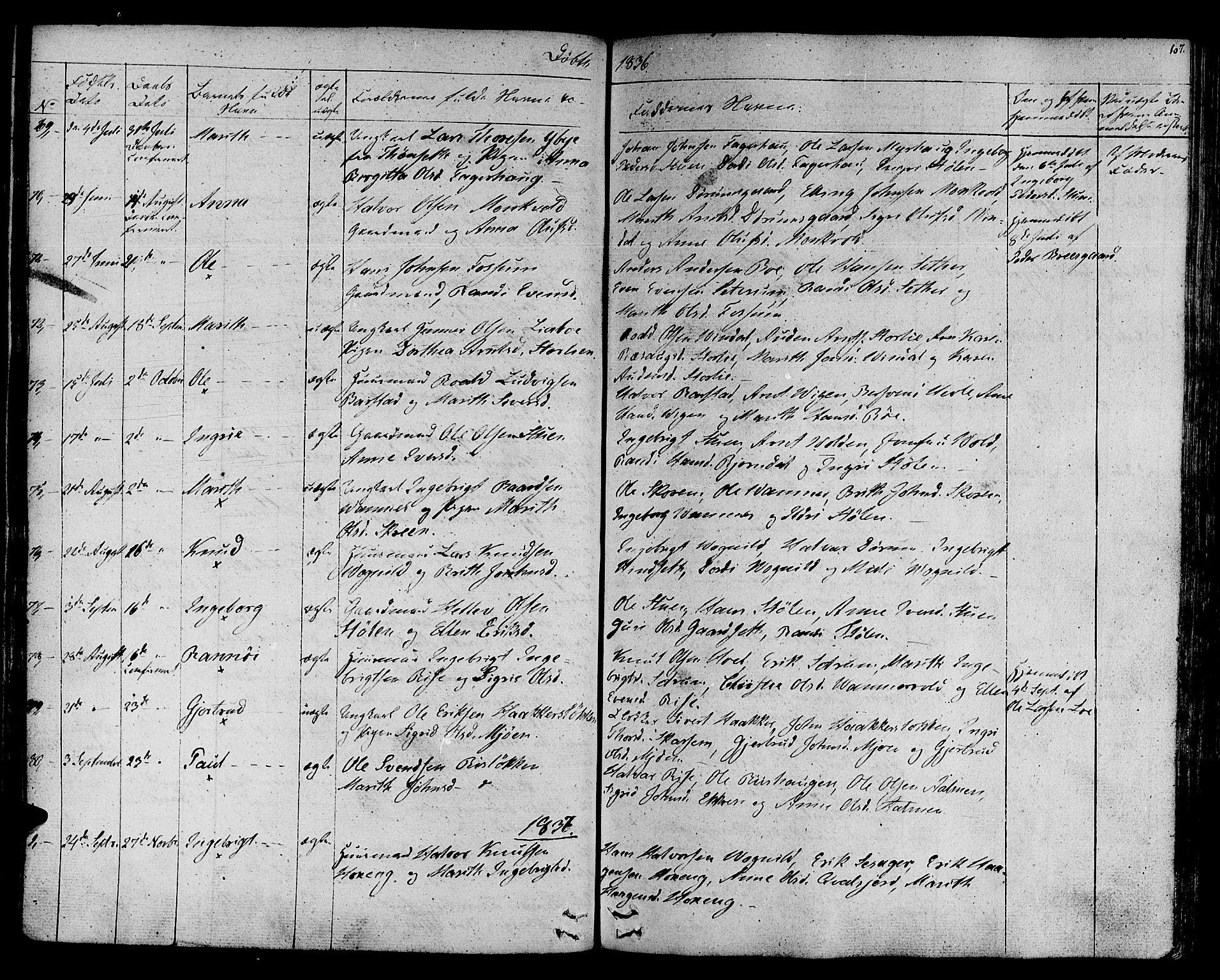 SAT, Ministerialprotokoller, klokkerbøker og fødselsregistre - Sør-Trøndelag, 678/L0897: Ministerialbok nr. 678A06-07, 1821-1847, s. 107