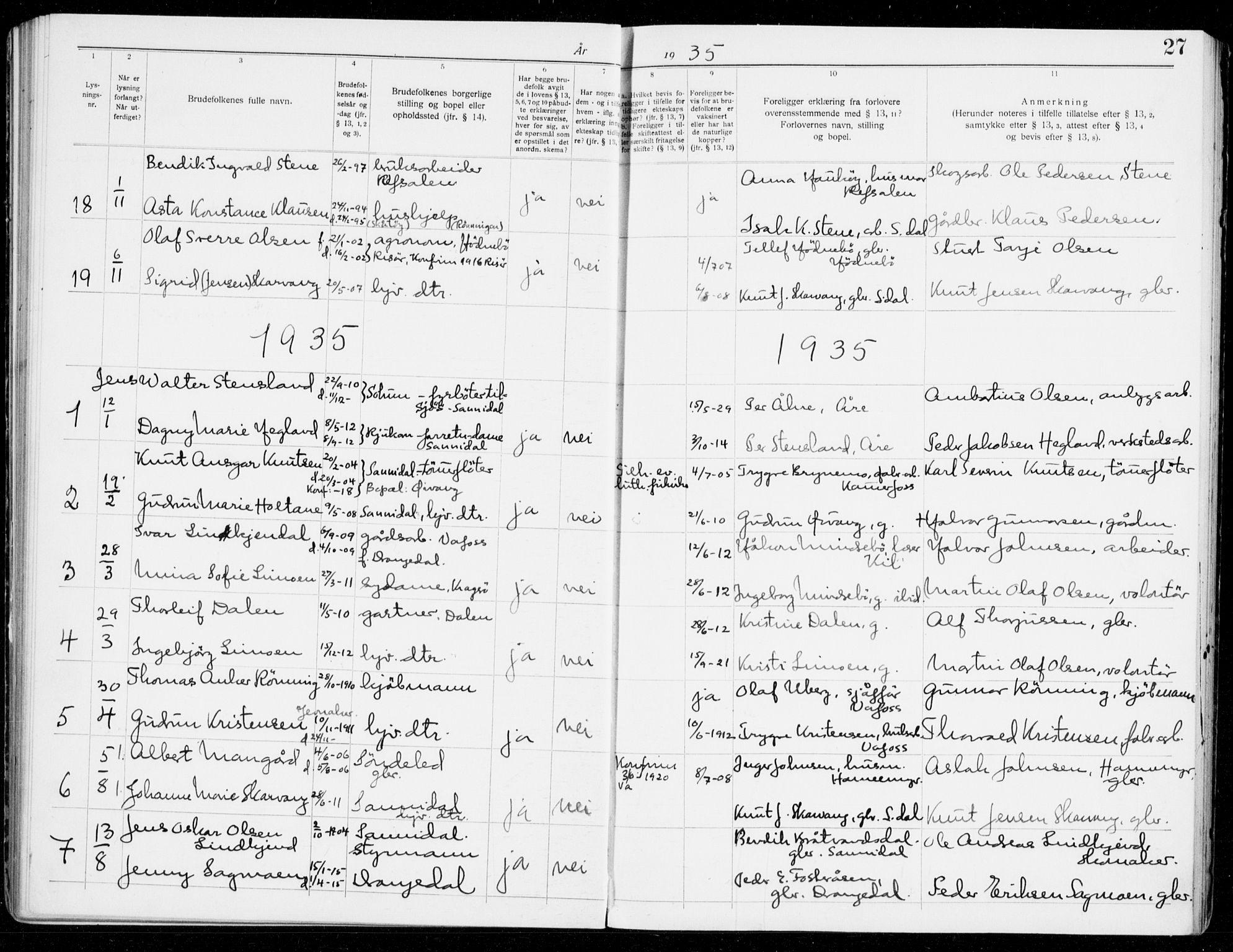 SAKO, Sannidal kirkebøker, H/Ha/L0002: Lysningsprotokoll nr. 2, 1919-1942, s. 27
