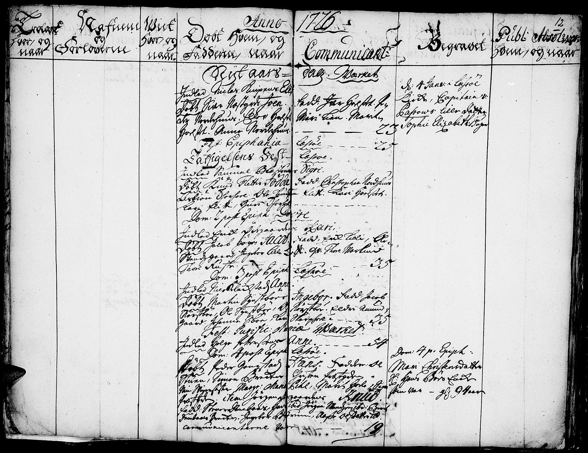 SAH, Lesja prestekontor, Ministerialbok nr. 1, 1724-1731, s. 12