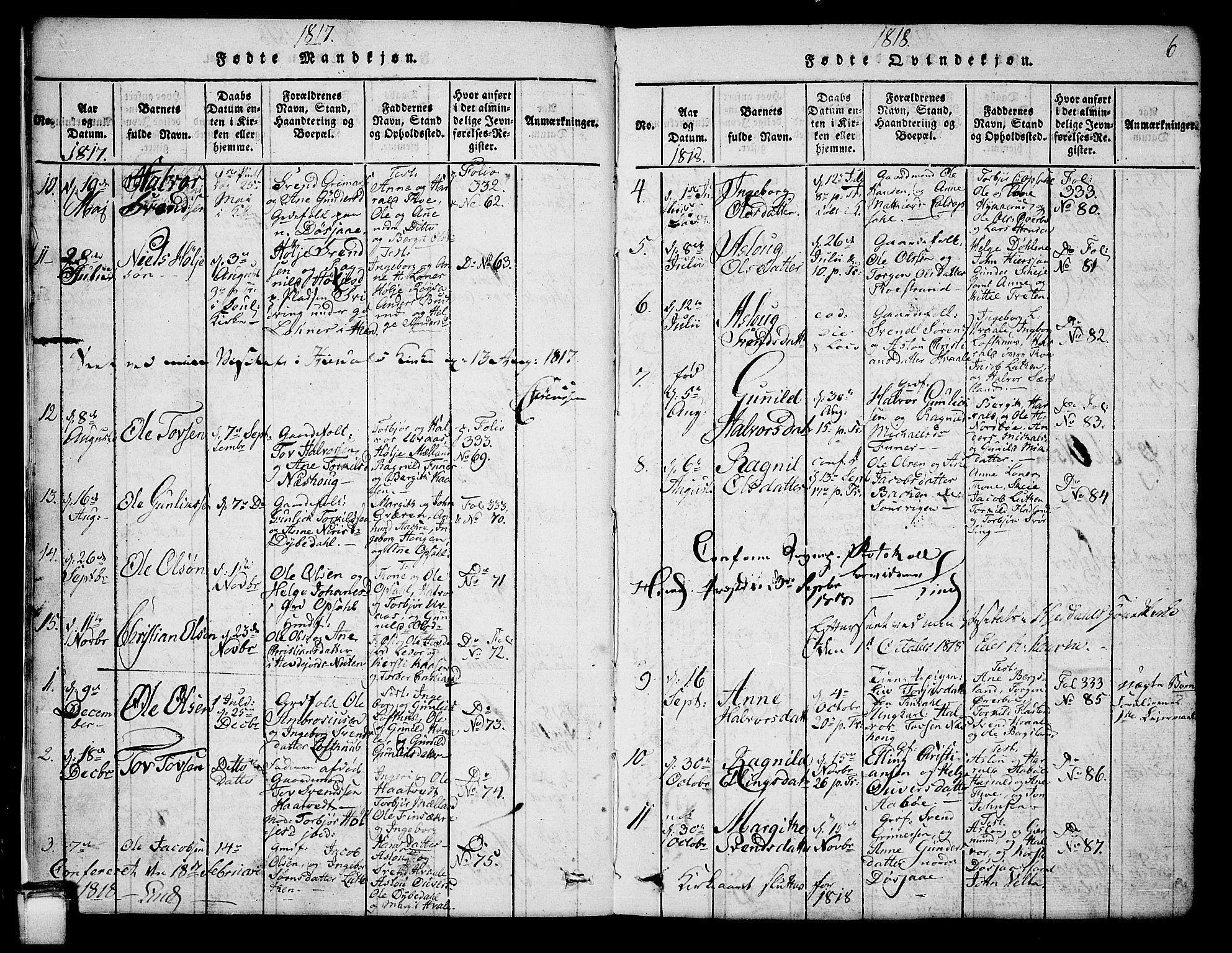 SAKO, Hjartdal kirkebøker, G/Ga/L0001: Klokkerbok nr. I 1, 1815-1842, s. 6