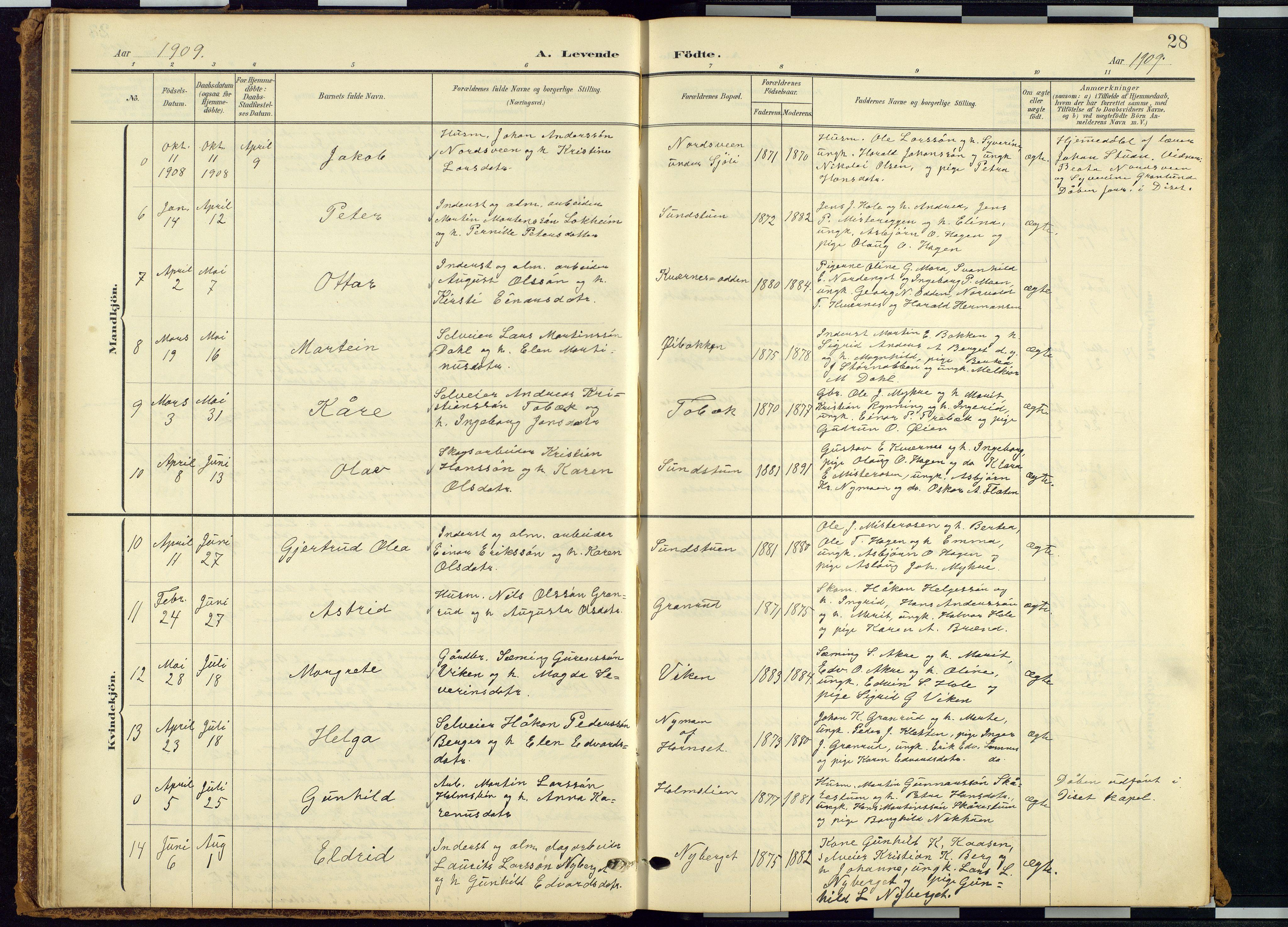 SAH, Rendalen prestekontor, H/Ha/Hab/L0010: Klokkerbok nr. 10, 1903-1940, s. 28