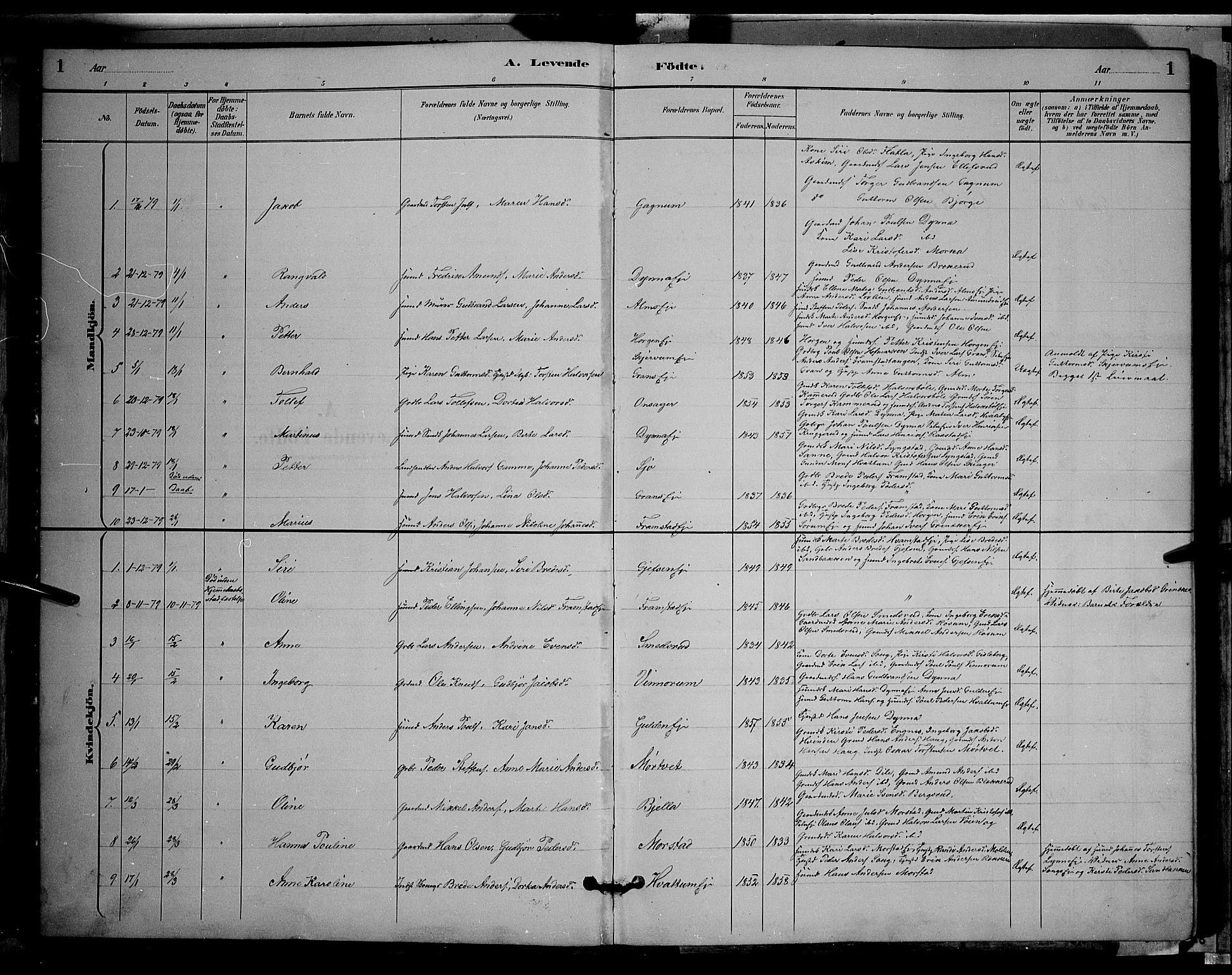SAH, Gran prestekontor, Klokkerbok nr. 2, 1879-1892, s. 1