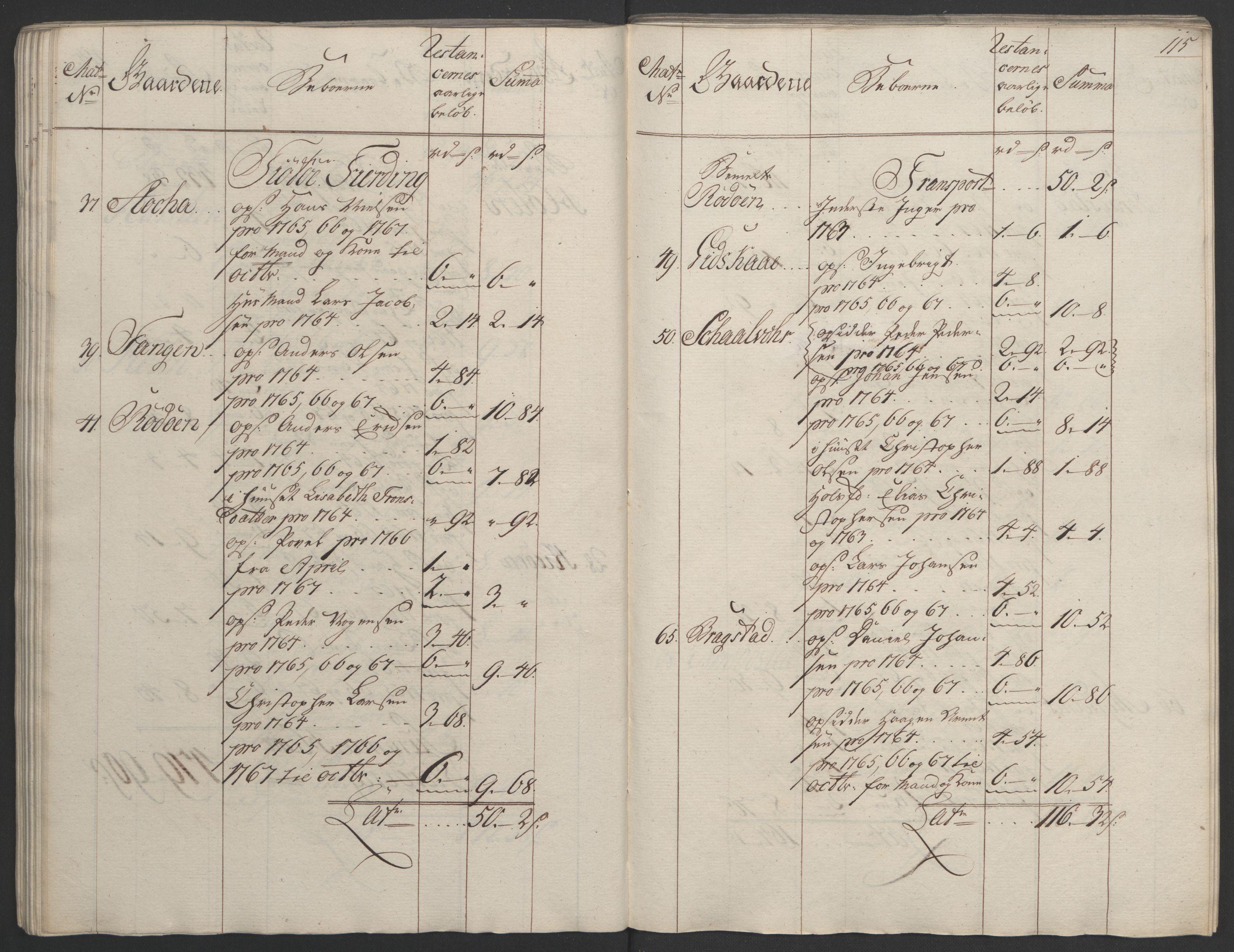 RA, Rentekammeret inntil 1814, Realistisk ordnet avdeling, Ol/L0023: [Gg 10]: Ekstraskatten, 23.09.1762. Helgeland (restanseregister), 1767-1772, s. 112