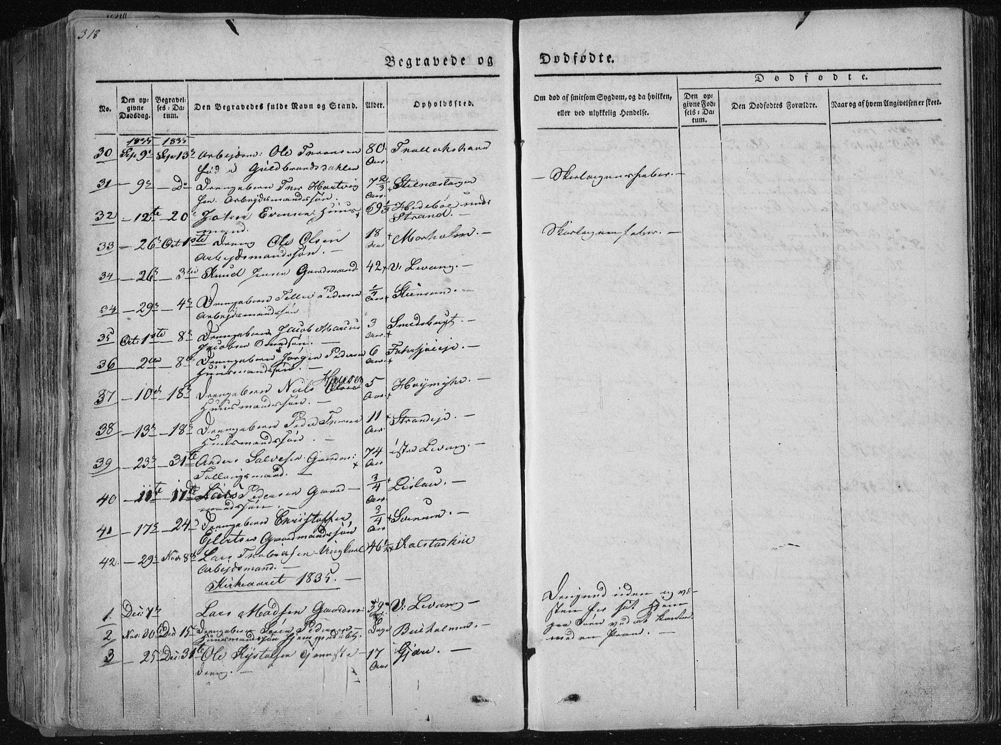 SAKO, Sannidal kirkebøker, F/Fa/L0006: Ministerialbok nr. 6, 1831-1847, s. 318