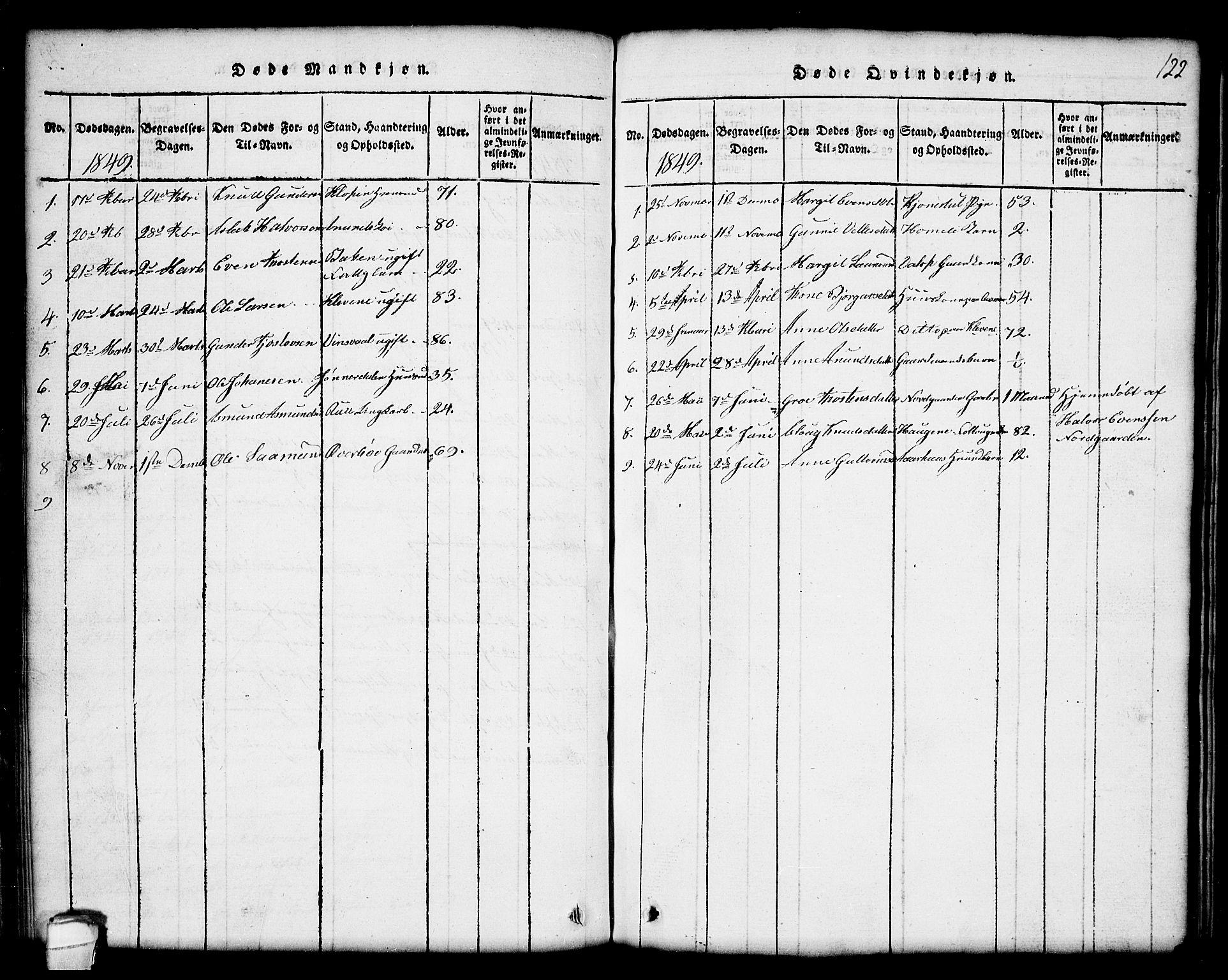 SAKO, Seljord kirkebøker, G/Gc/L0001: Klokkerbok nr. III 1, 1815-1849, s. 122