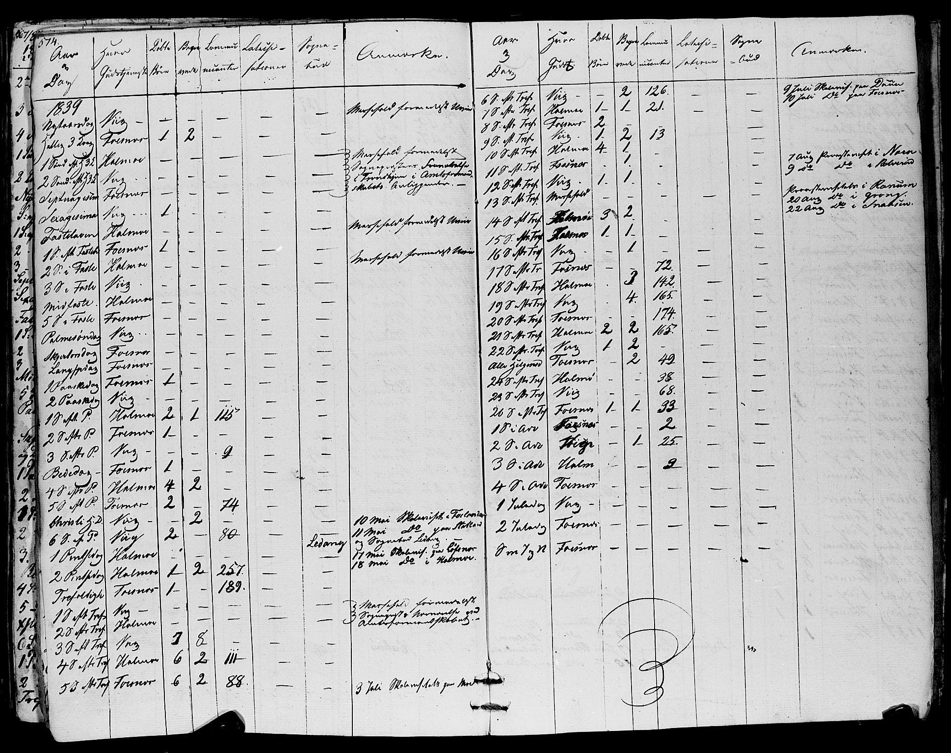 SAT, Ministerialprotokoller, klokkerbøker og fødselsregistre - Nord-Trøndelag, 773/L0614: Ministerialbok nr. 773A05, 1831-1856, s. 574