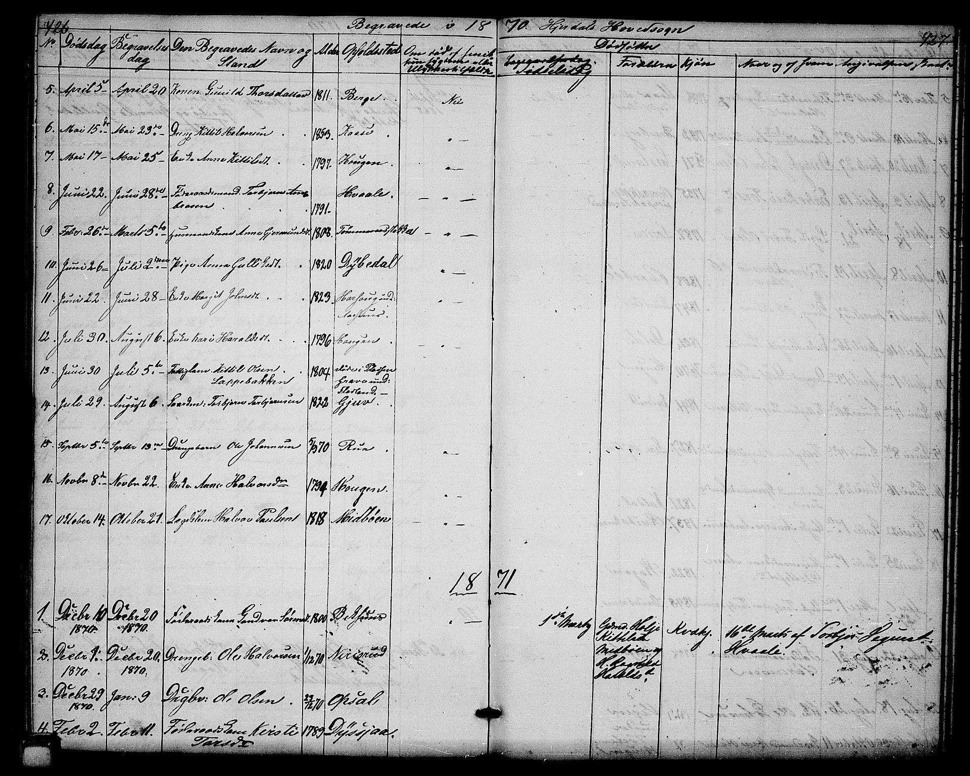 SAKO, Hjartdal kirkebøker, G/Ga/L0002: Klokkerbok nr. I 2, 1854-1888, s. 426-427