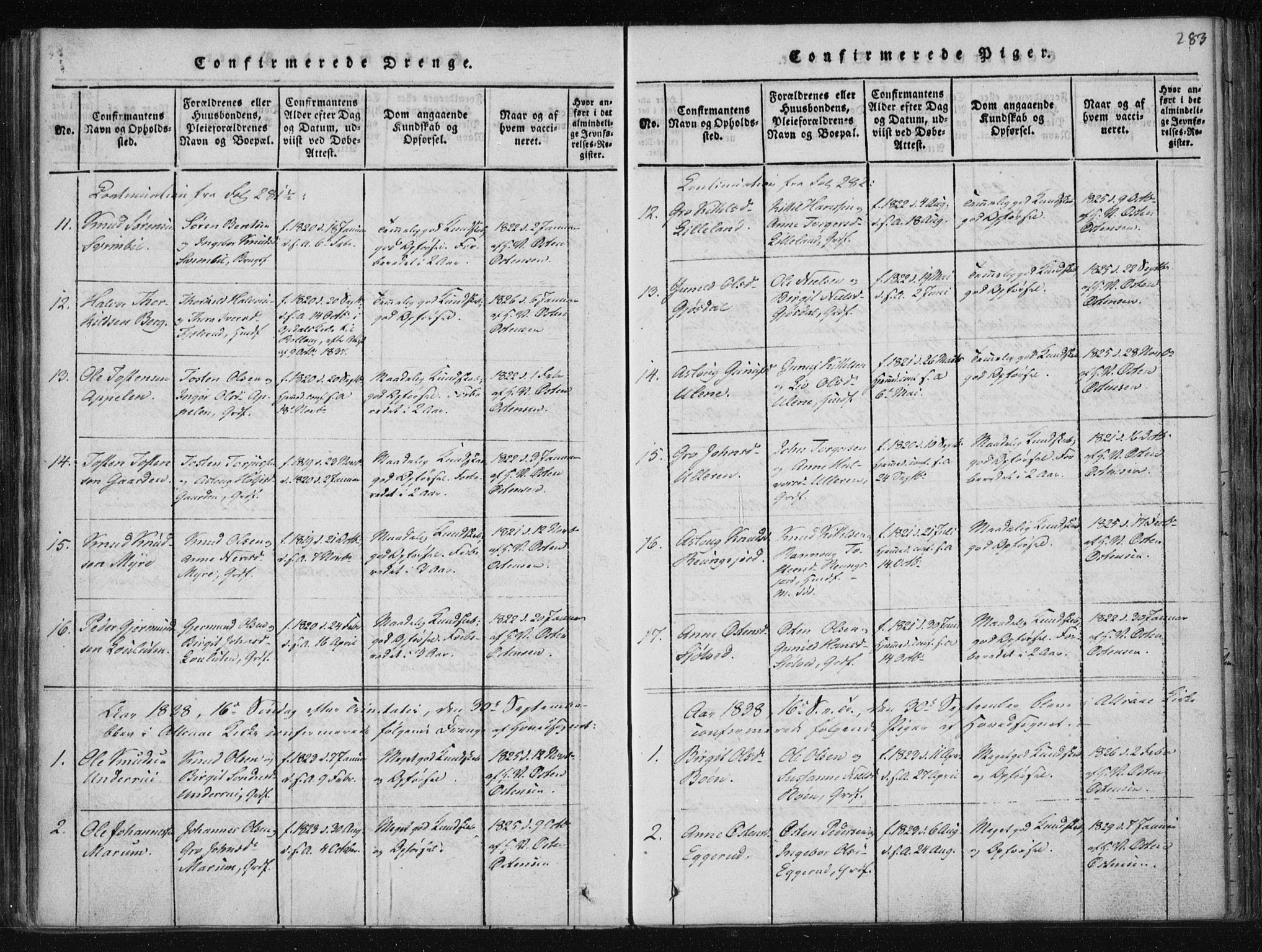SAKO, Tinn kirkebøker, F/Fa/L0004: Ministerialbok nr. I 4, 1815-1843, s. 283
