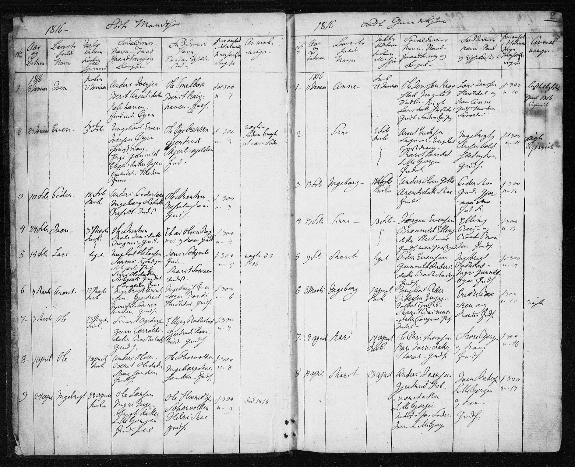 SAT, Ministerialprotokoller, klokkerbøker og fødselsregistre - Sør-Trøndelag, 687/L1017: Klokkerbok nr. 687C01, 1816-1837, s. 2