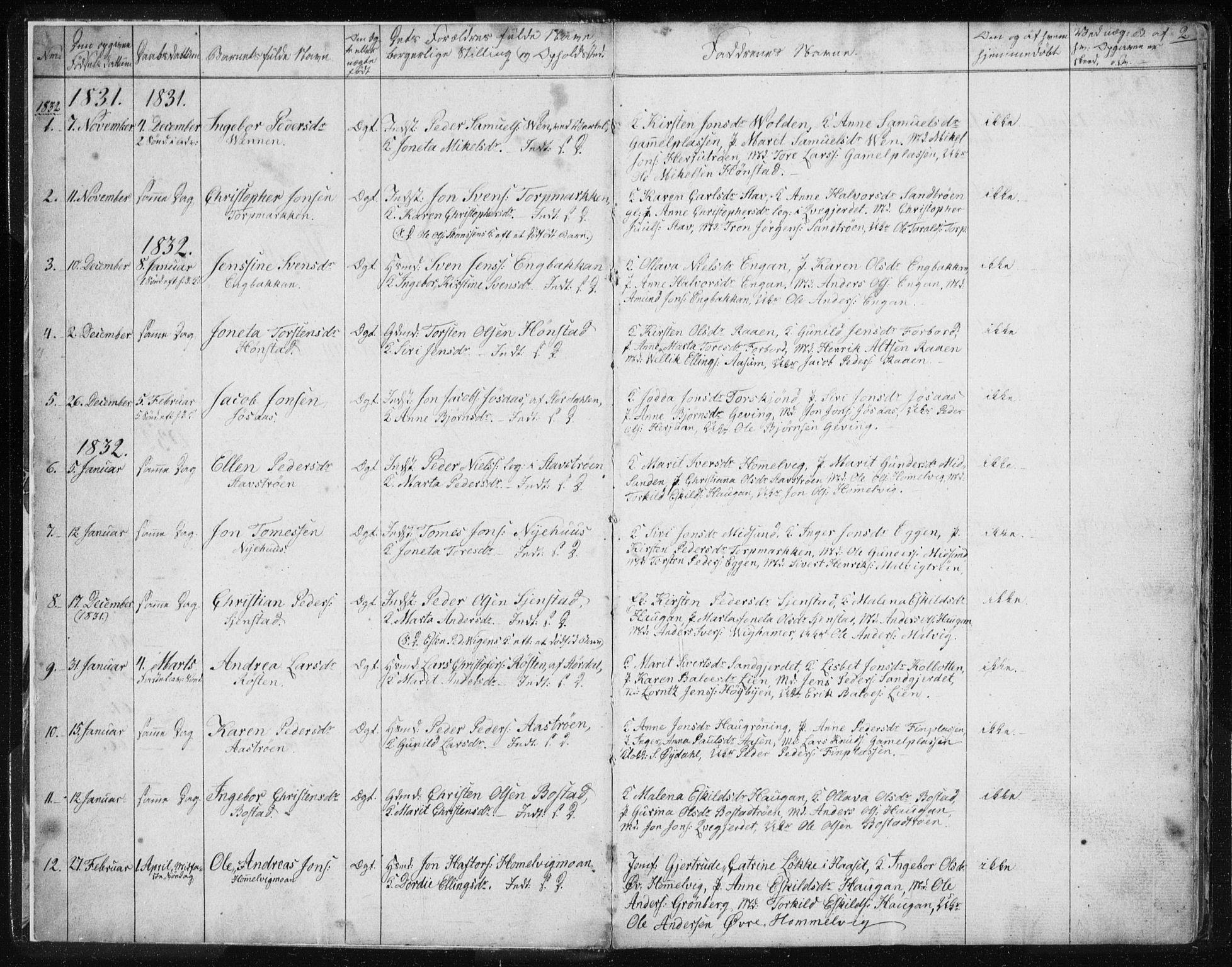 SAT, Ministerialprotokoller, klokkerbøker og fødselsregistre - Sør-Trøndelag, 616/L0405: Ministerialbok nr. 616A02, 1831-1842, s. 2