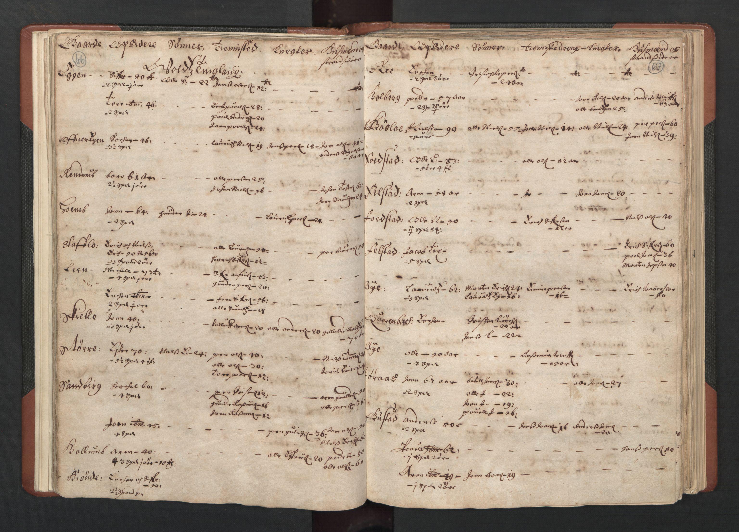 RA, Fogdenes og sorenskrivernes manntall 1664-1666, nr. 19: Fosen fogderi, Inderøy fogderi, Selbu fogderi, Namdal fogderi og Stjørdal fogderi, 1664-1665, s. 66-67