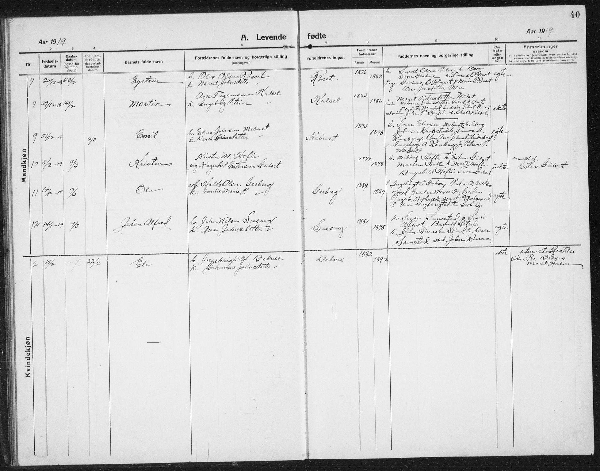 SAT, Ministerialprotokoller, klokkerbøker og fødselsregistre - Sør-Trøndelag, 695/L1158: Klokkerbok nr. 695C09, 1913-1940, s. 40