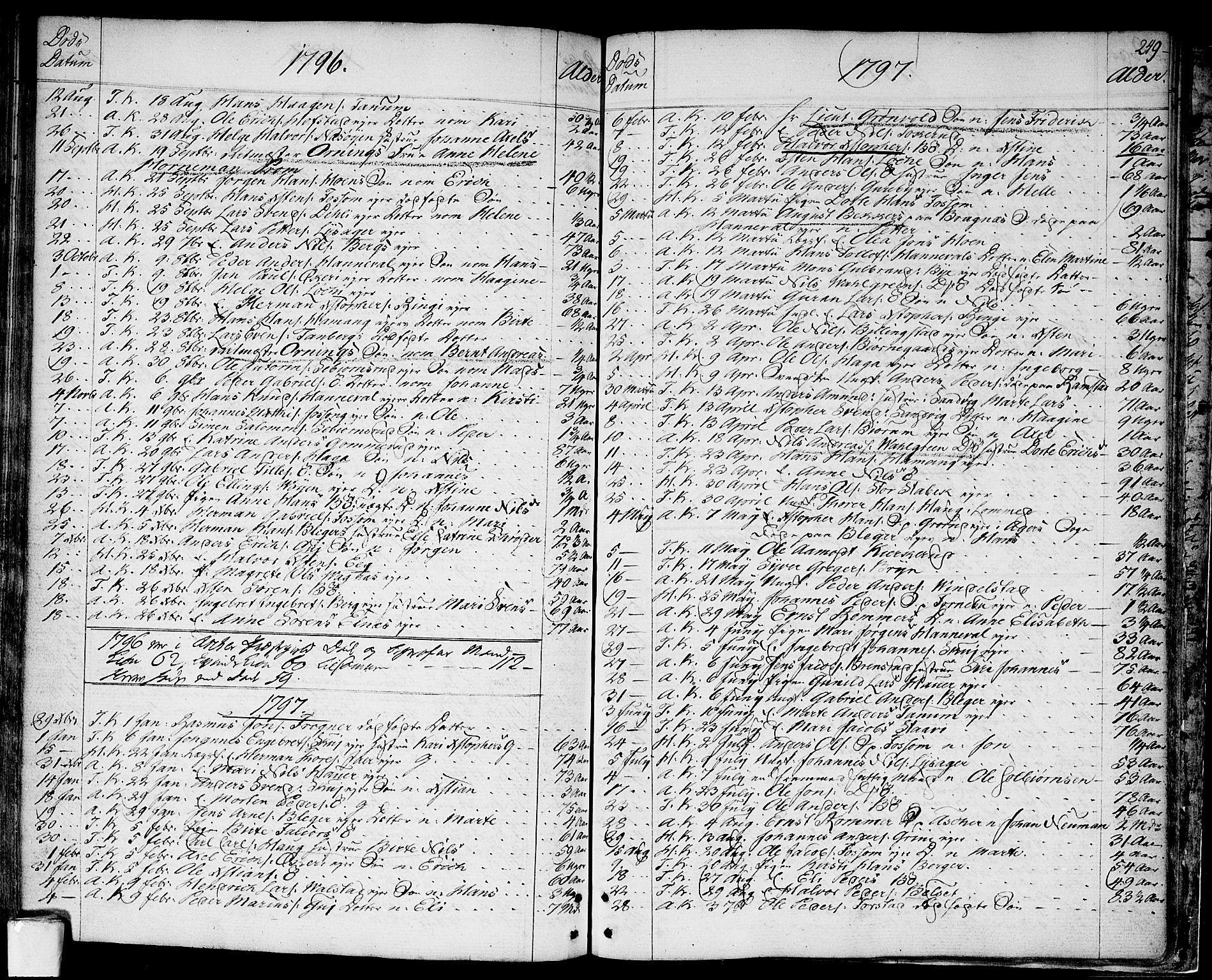 SAO, Asker prestekontor Kirkebøker, F/Fa/L0003: Ministerialbok nr. I 3, 1767-1807, s. 249