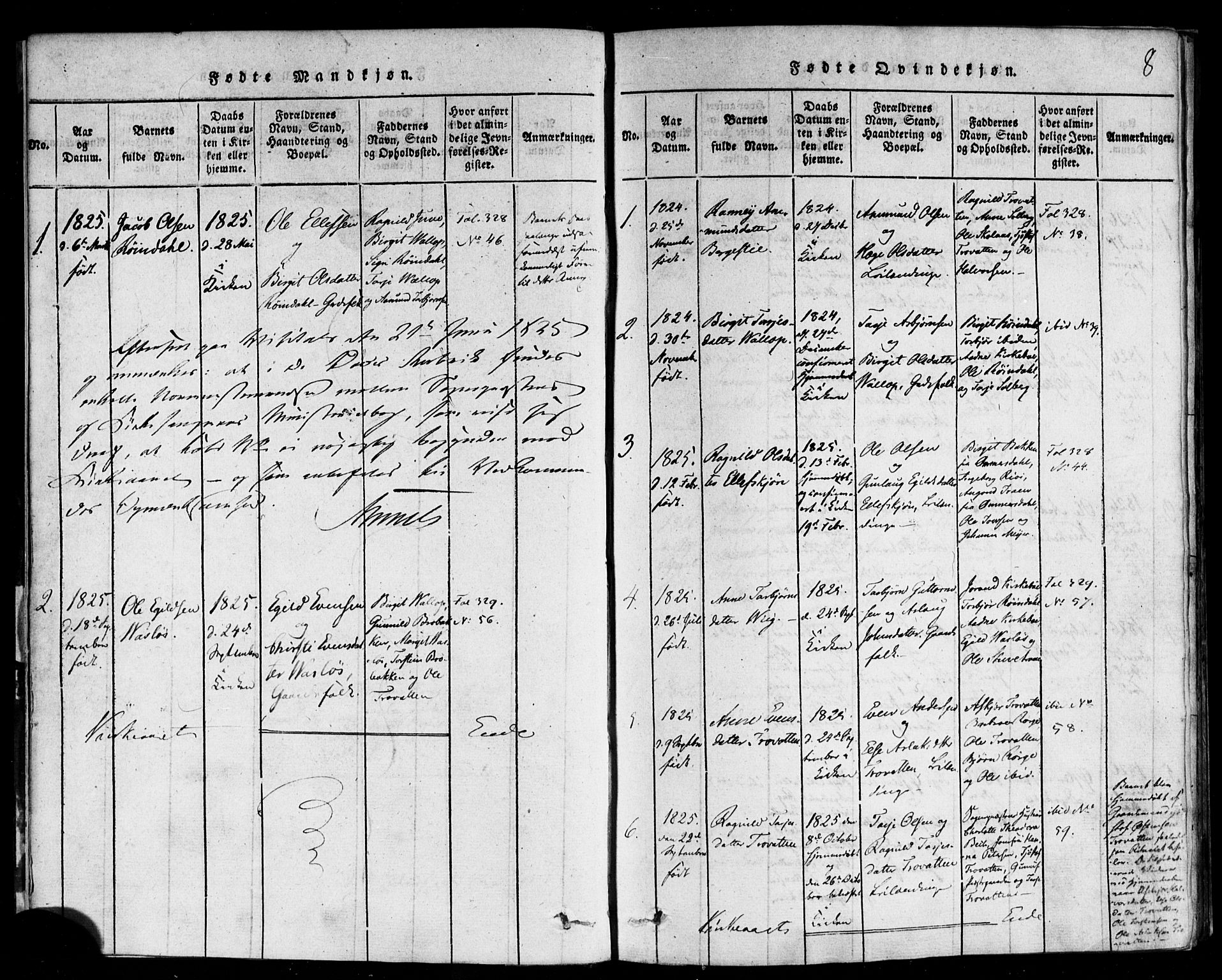 SAKO, Rauland kirkebøker, F/Fa/L0002: Ministerialbok nr. 2, 1815-1860, s. 8