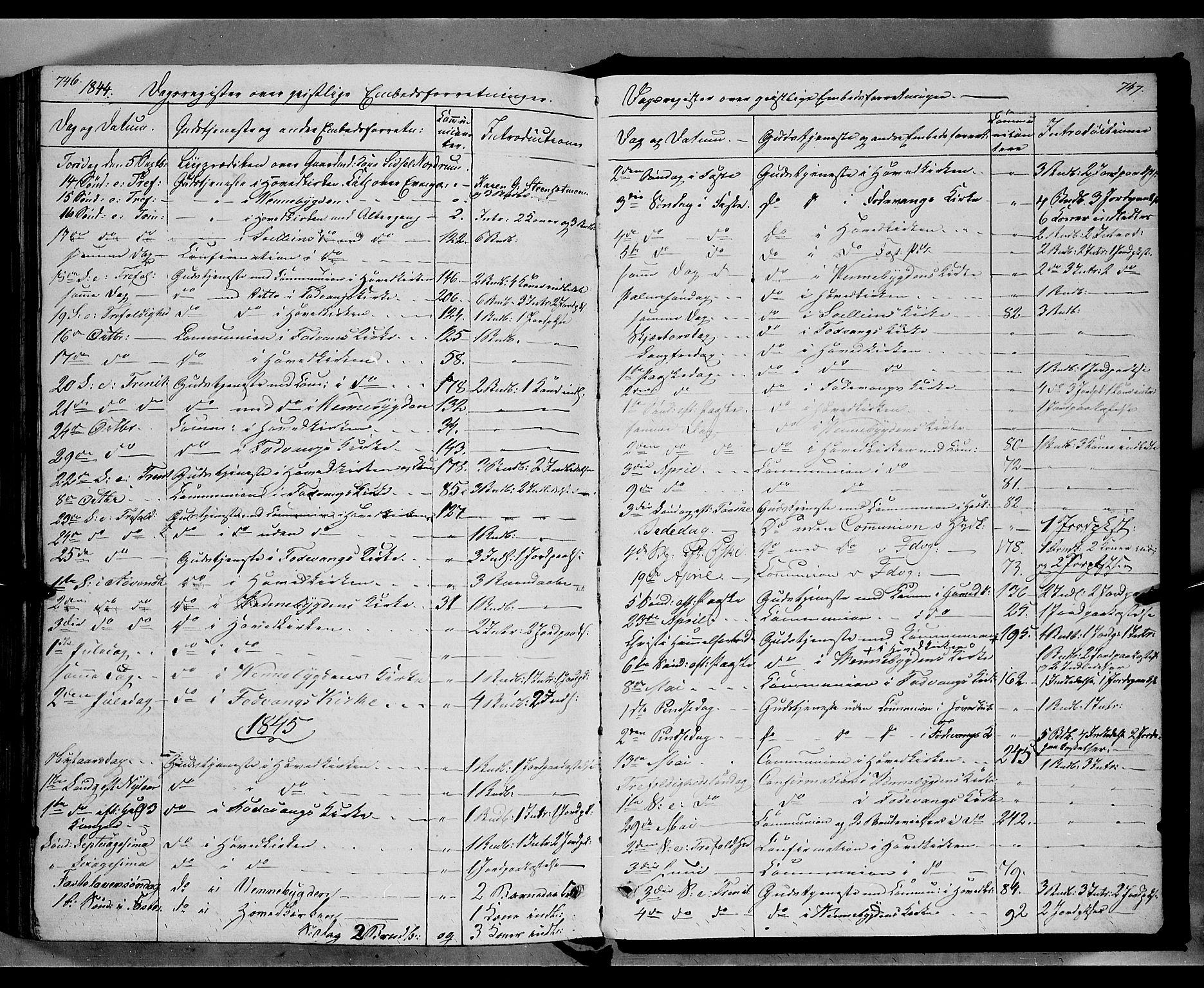 SAH, Ringebu prestekontor, Ministerialbok nr. 5, 1839-1848, s. 746-747