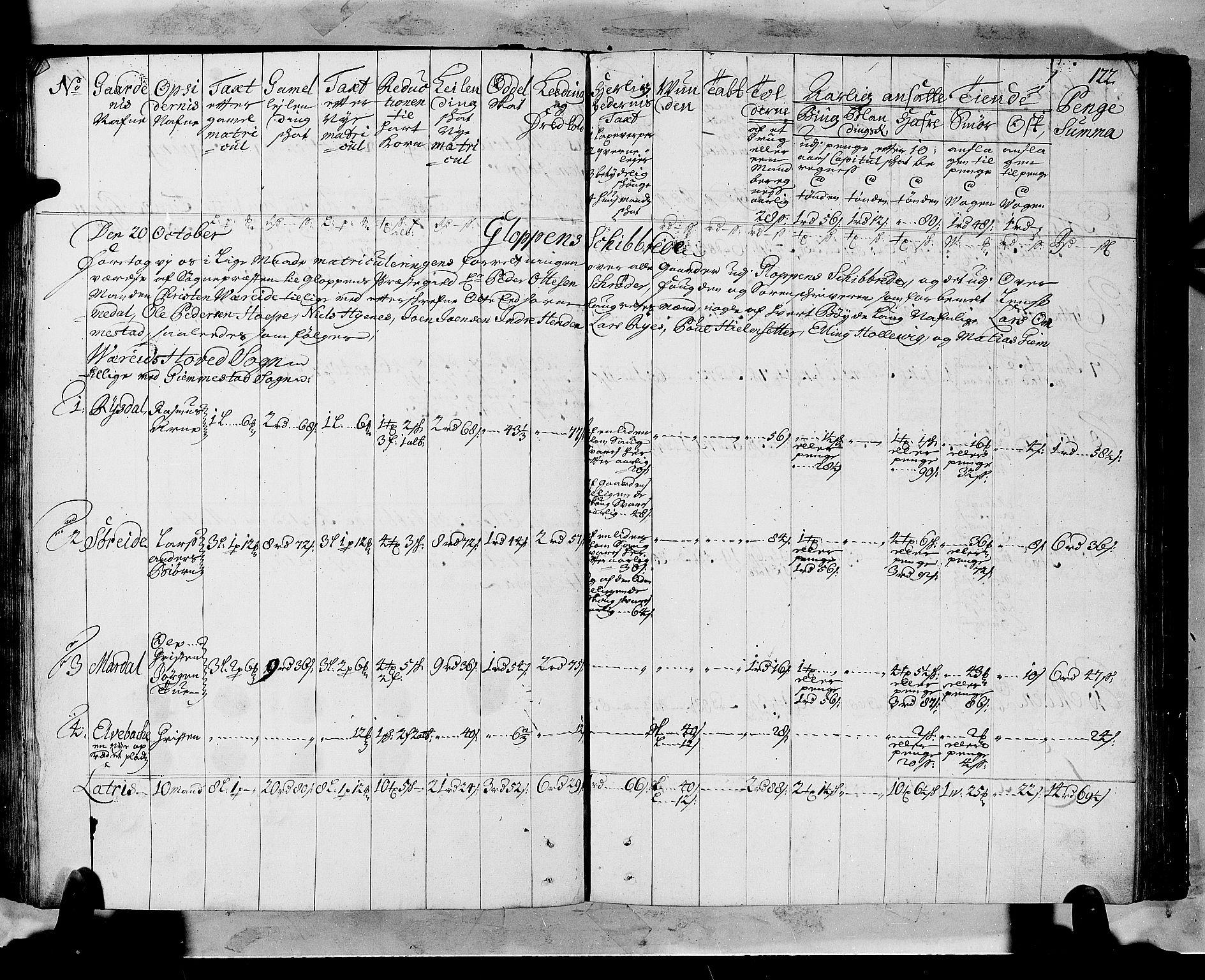 RA, Rentekammeret inntil 1814, Realistisk ordnet avdeling, N/Nb/Nbf/L0147: Sunnfjord og Nordfjord matrikkelprotokoll, 1723, s. 121b-122a