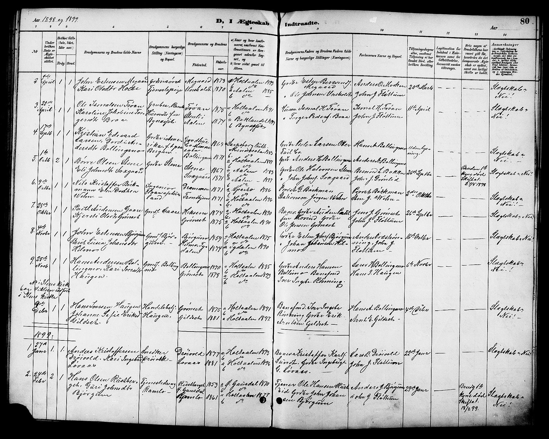 SAT, Ministerialprotokoller, klokkerbøker og fødselsregistre - Sør-Trøndelag, 685/L0978: Klokkerbok nr. 685C03, 1891-1907, s. 80