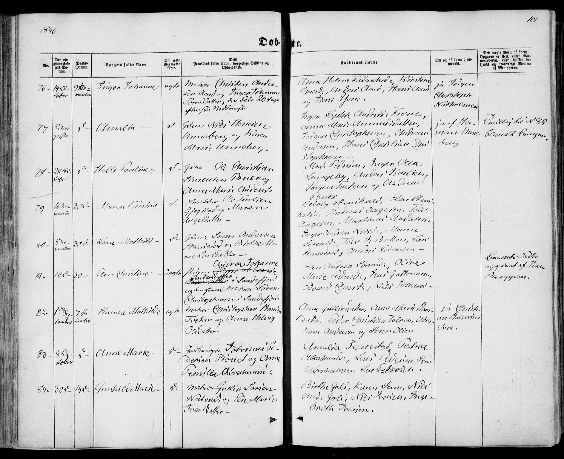 SAKO, Sandar kirkebøker, F/Fa/L0007: Ministerialbok nr. 7, 1855-1861, s. 101