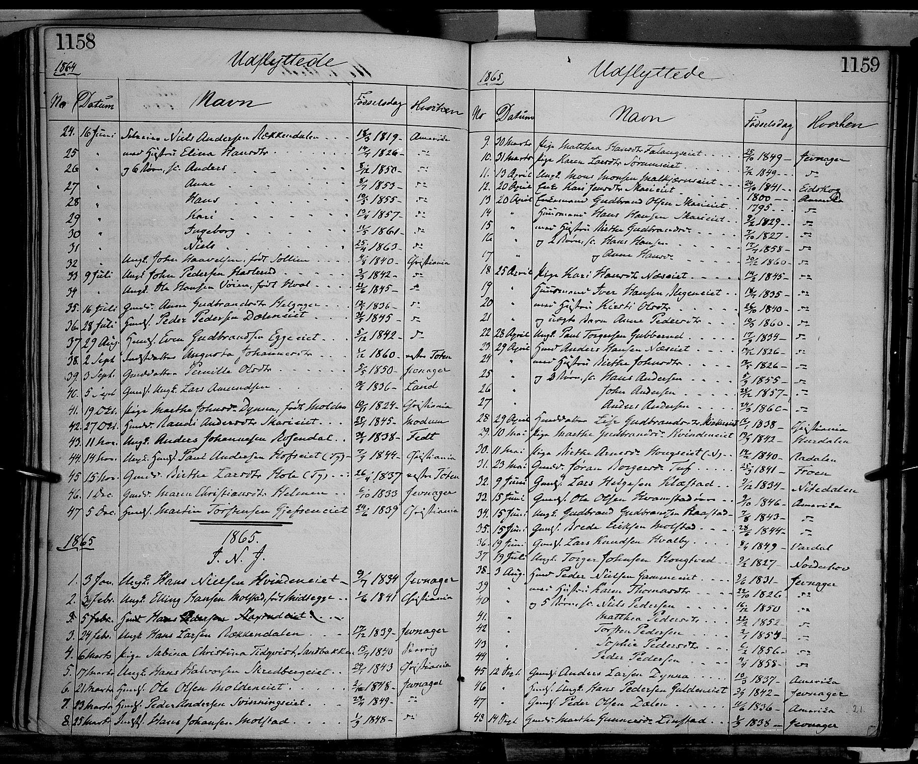 SAH, Gran prestekontor, Ministerialbok nr. 12, 1856-1874, s. 1158-1159