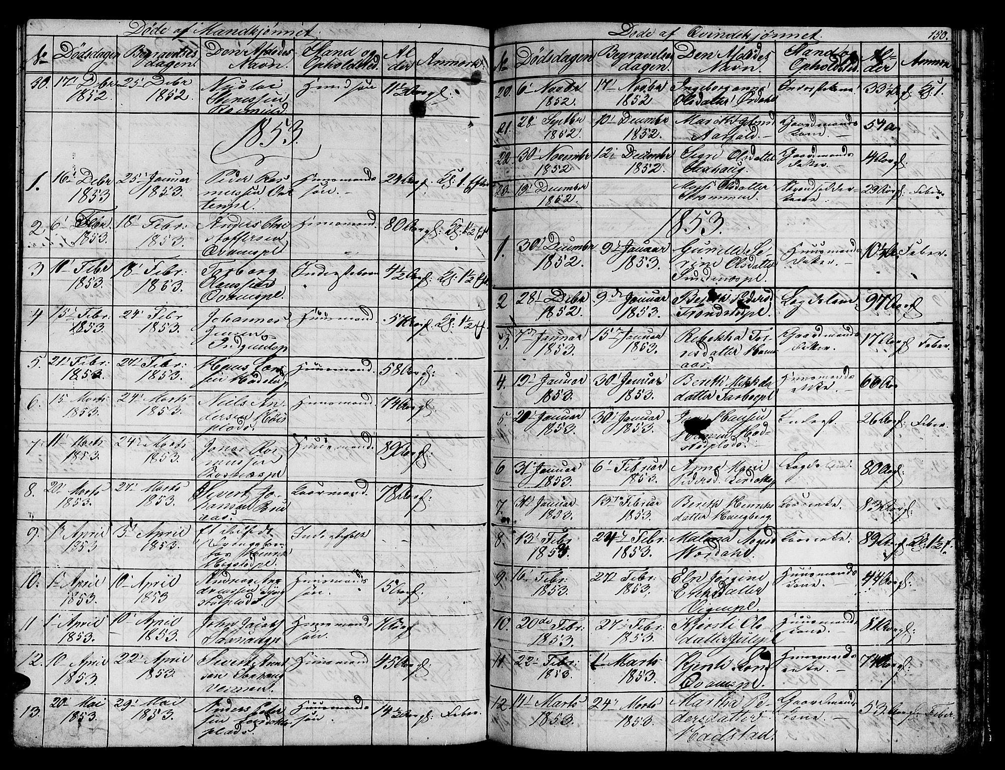 SAT, Ministerialprotokoller, klokkerbøker og fødselsregistre - Nord-Trøndelag, 730/L0299: Klokkerbok nr. 730C02, 1849-1871, s. 150