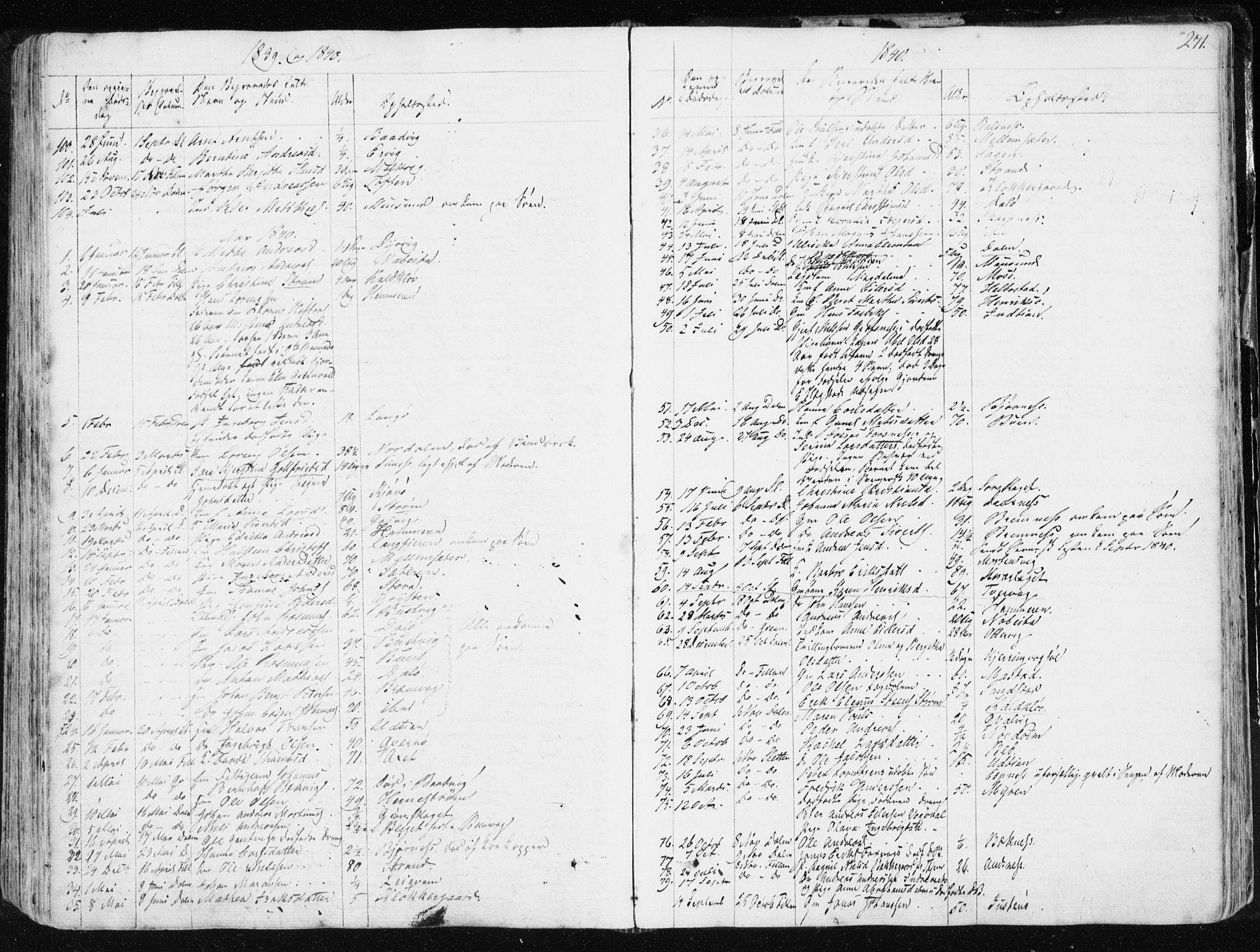 SAT, Ministerialprotokoller, klokkerbøker og fødselsregistre - Sør-Trøndelag, 634/L0528: Ministerialbok nr. 634A04, 1827-1842, s. 271