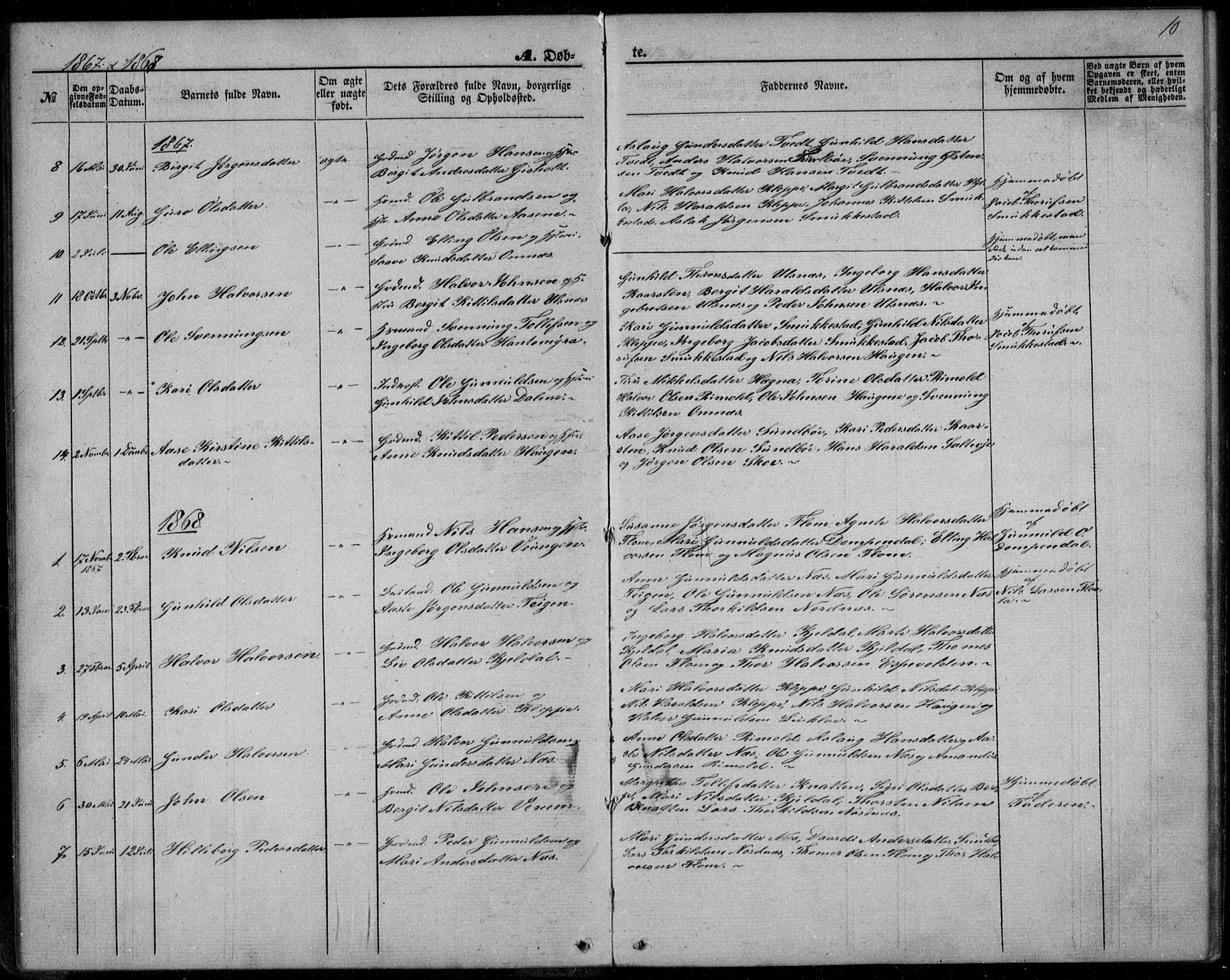 SAKO, Lunde kirkebøker, F/Fb/L0002: Ministerialbok nr. II 2, 1861-1881, s. 10