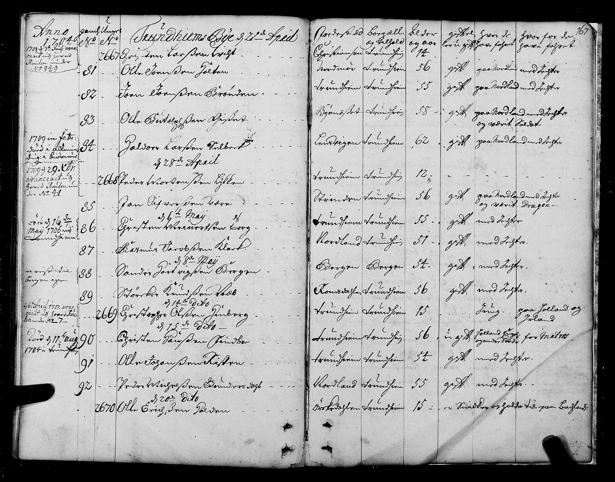 SAT, Sjøinnrulleringen - Trondhjemske distrikt, 01/L0004: Ruller over sjøfolk i Trondhjem by, 1704-1710, s. 167
