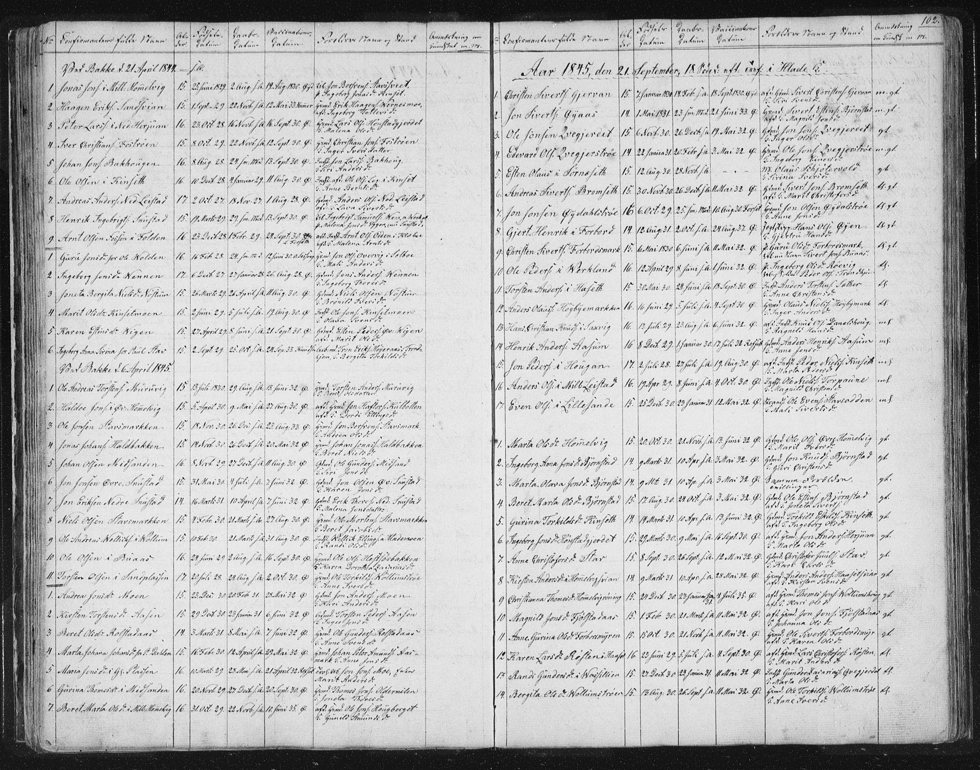 SAT, Ministerialprotokoller, klokkerbøker og fødselsregistre - Sør-Trøndelag, 616/L0406: Ministerialbok nr. 616A03, 1843-1879, s. 102