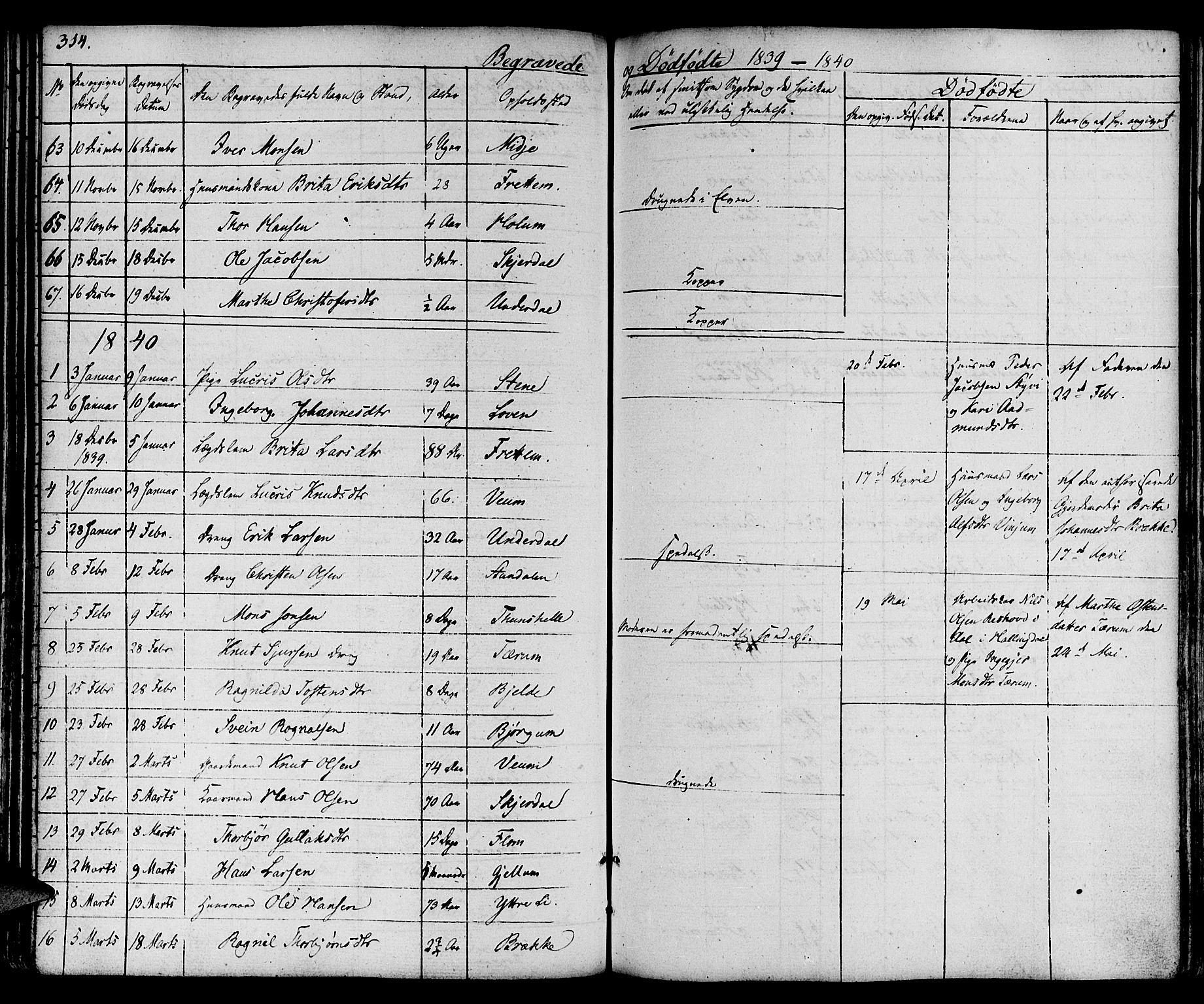 SAB, Aurland Sokneprestembete*, Ministerialbok nr. A 6, 1821-1859, s. 314